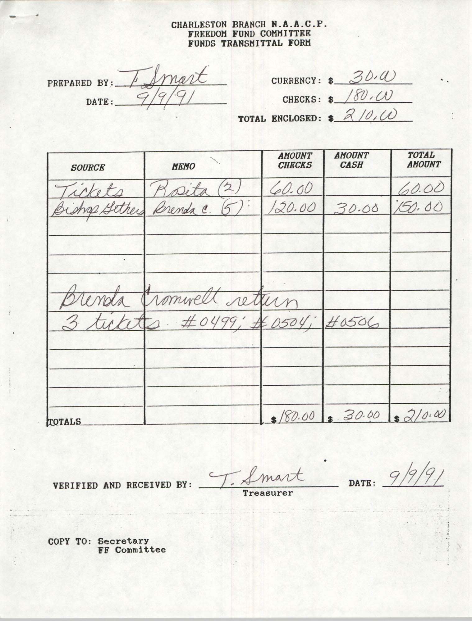 Charleston Branch of the NAACP Funds Transmittal Forms, September 1991, Page 13