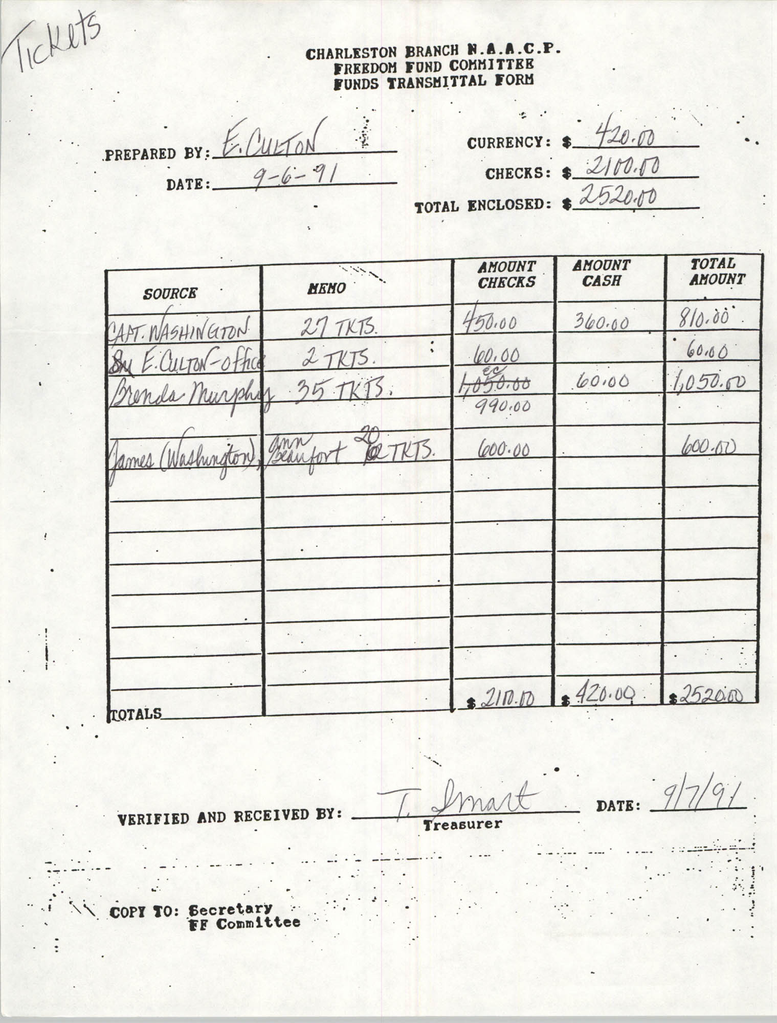 Charleston Branch of the NAACP Funds Transmittal Forms, September 1991, Page 14