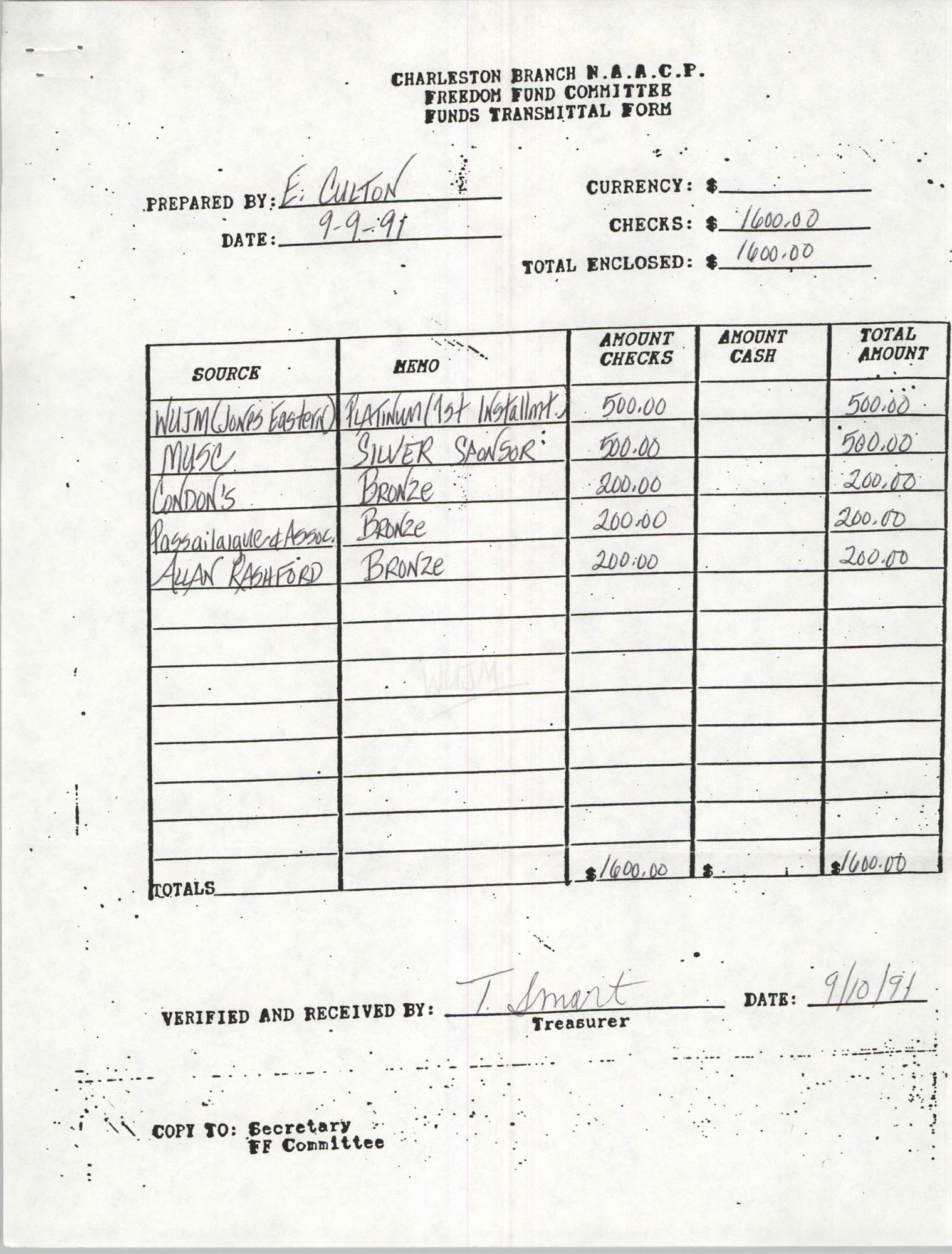 Charleston Branch of the NAACP Funds Transmittal Forms, September 1991, Page 17