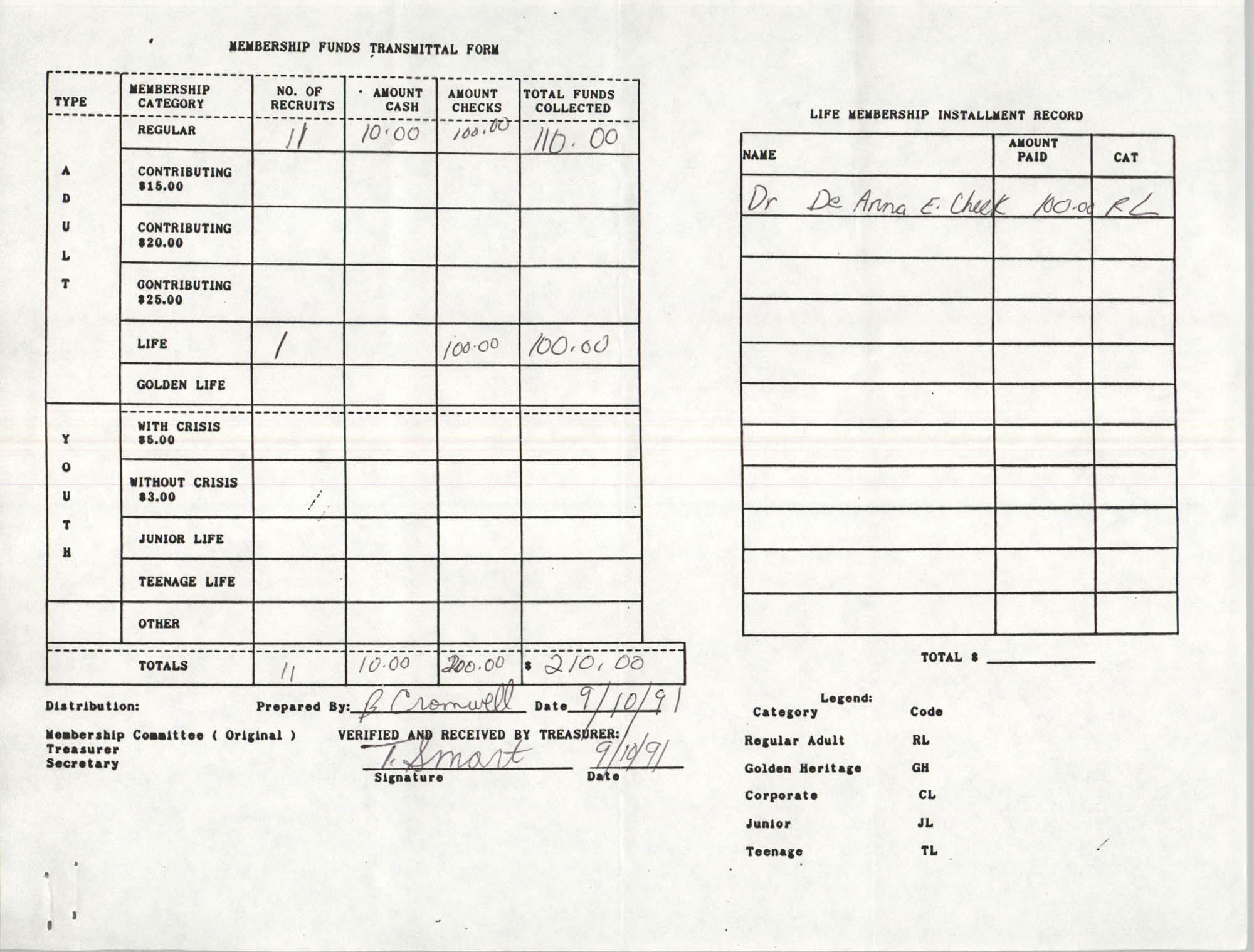 Charleston Branch of the NAACP Funds Transmittal Forms, September 1991, Page 18