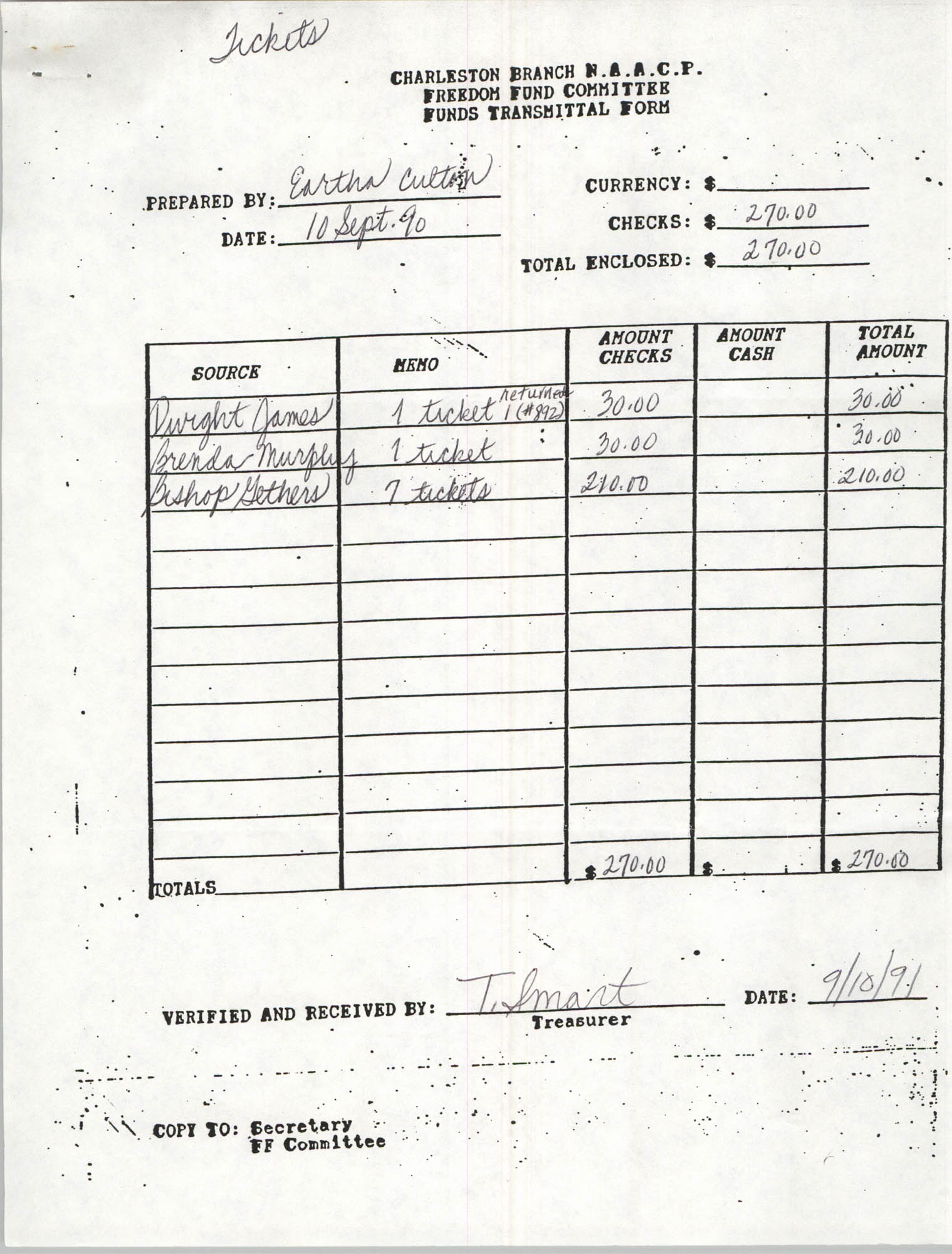 Charleston Branch of the NAACP Funds Transmittal Forms, September 1991, Page 19