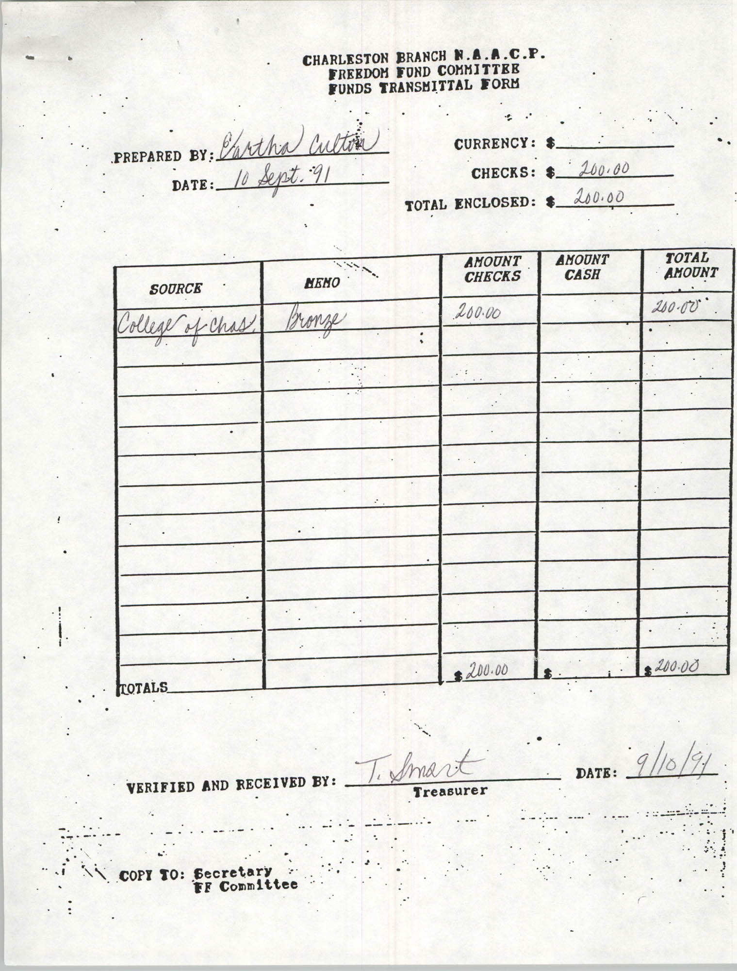 Charleston Branch of the NAACP Funds Transmittal Forms, September 1991, Page 20