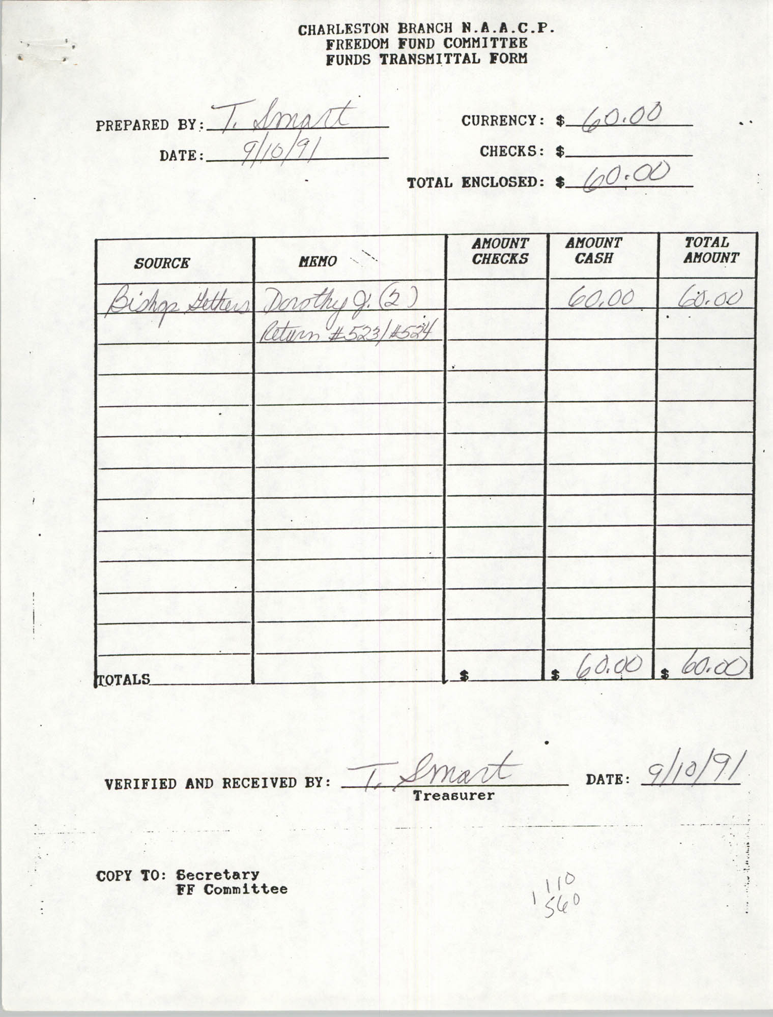 Charleston Branch of the NAACP Funds Transmittal Forms, September 1991, Page 21