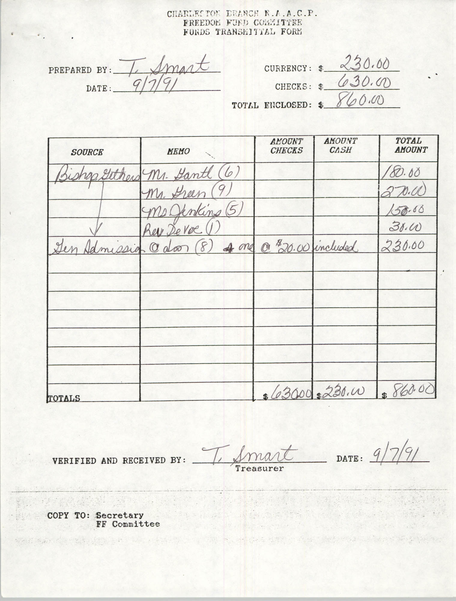 Charleston Branch of the NAACP Funds Transmittal Forms, September 1991, Page 22