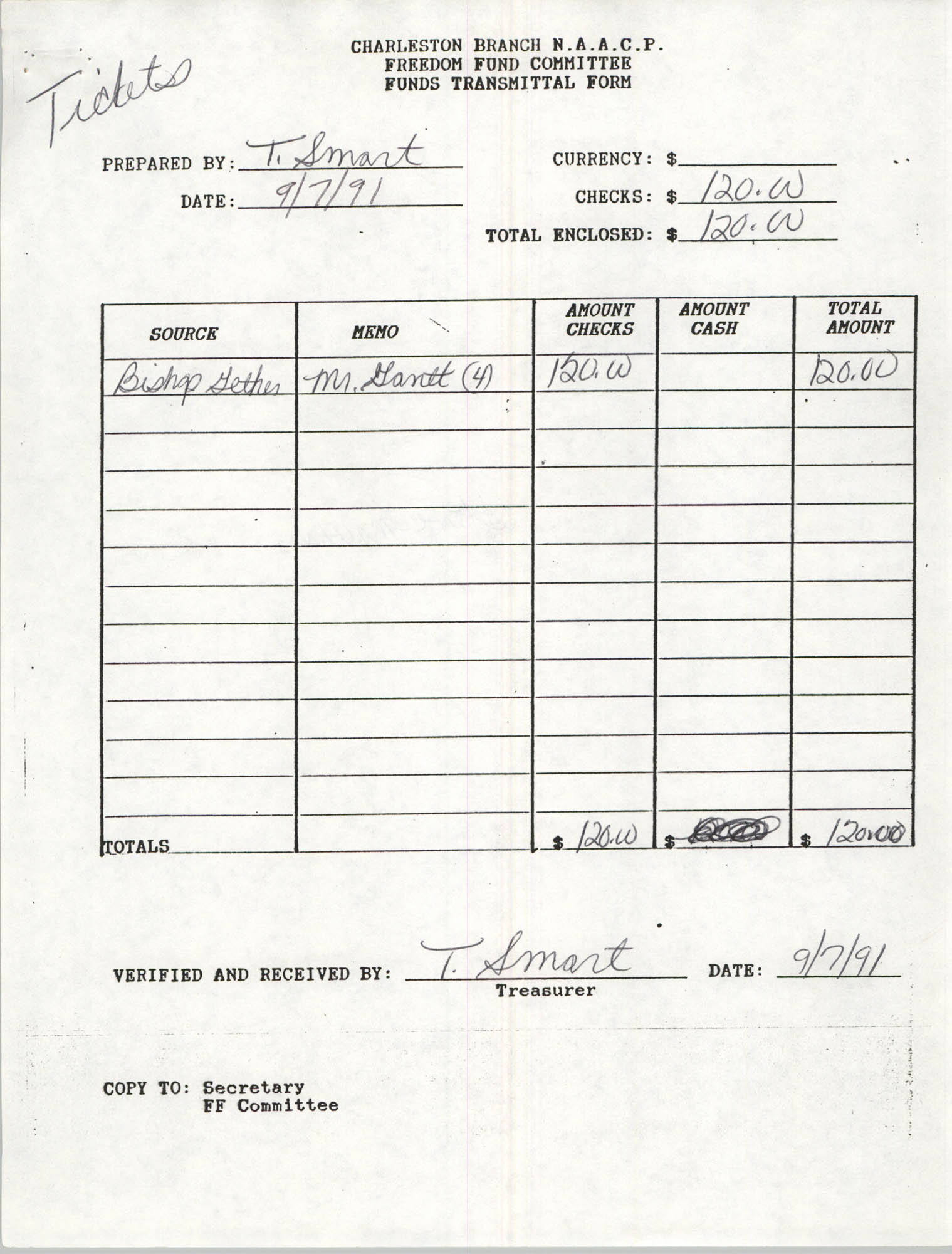 Charleston Branch of the NAACP Funds Transmittal Forms, September 1991, Page 23