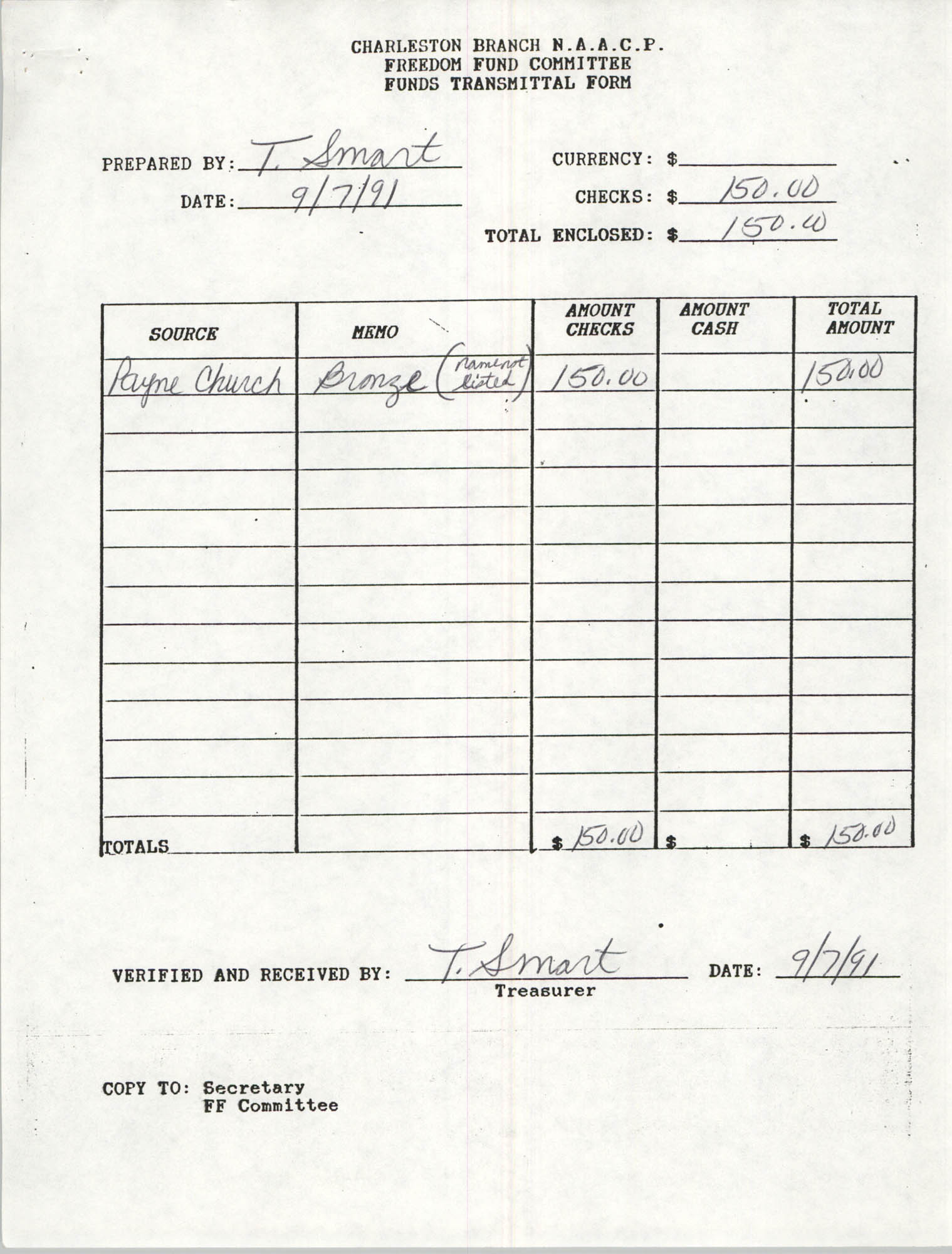 Charleston Branch of the NAACP Funds Transmittal Forms, September 1991, Page 24