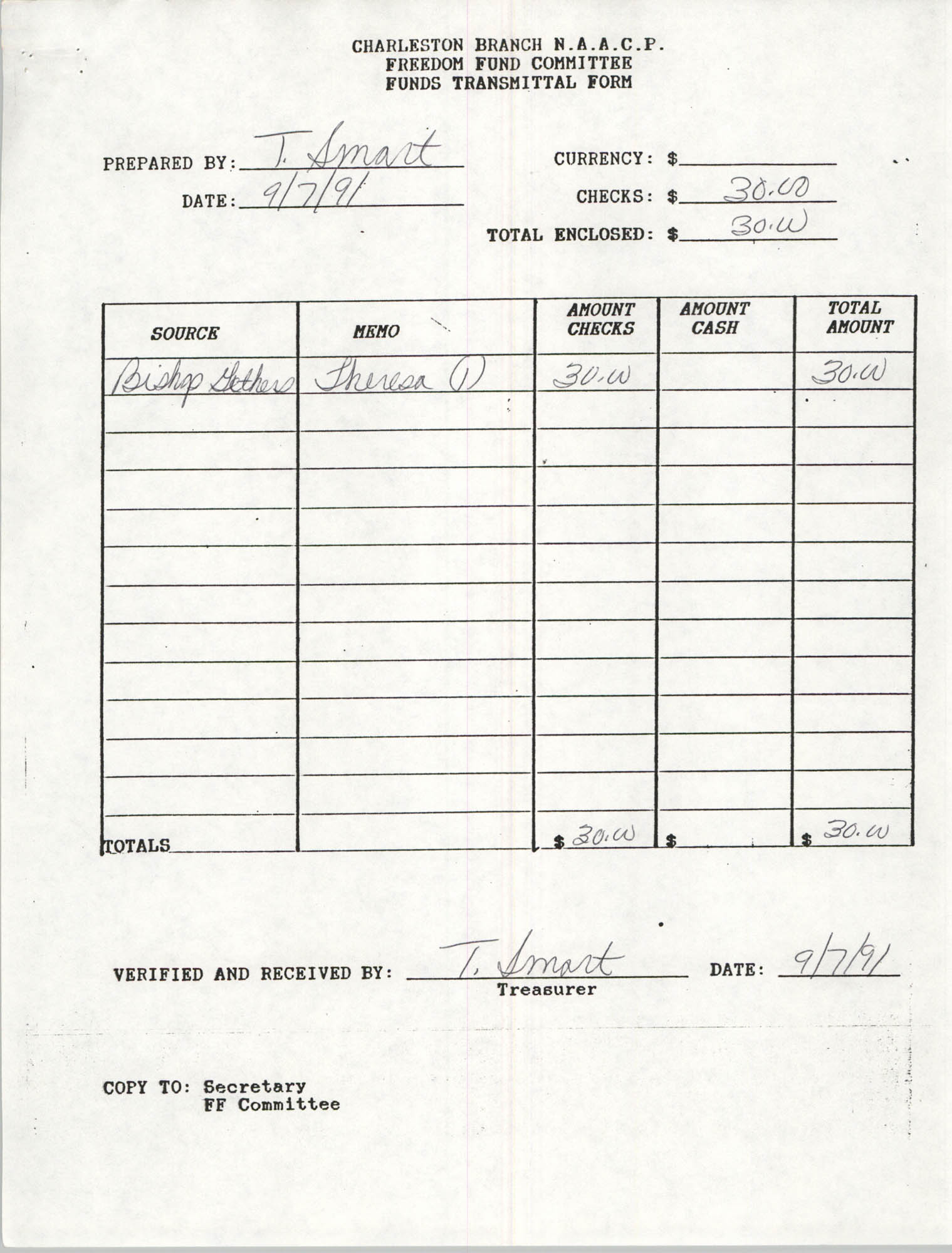 Charleston Branch of the NAACP Funds Transmittal Forms, September 1991, Page 25