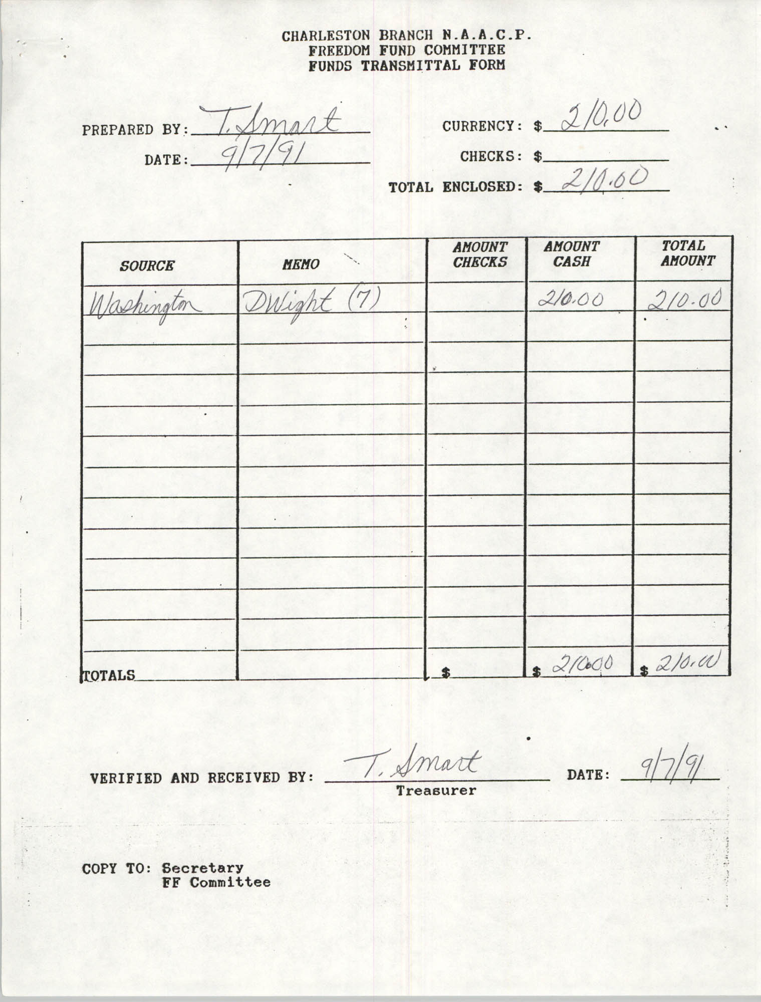 Charleston Branch of the NAACP Funds Transmittal Forms, September 1991, Page 26