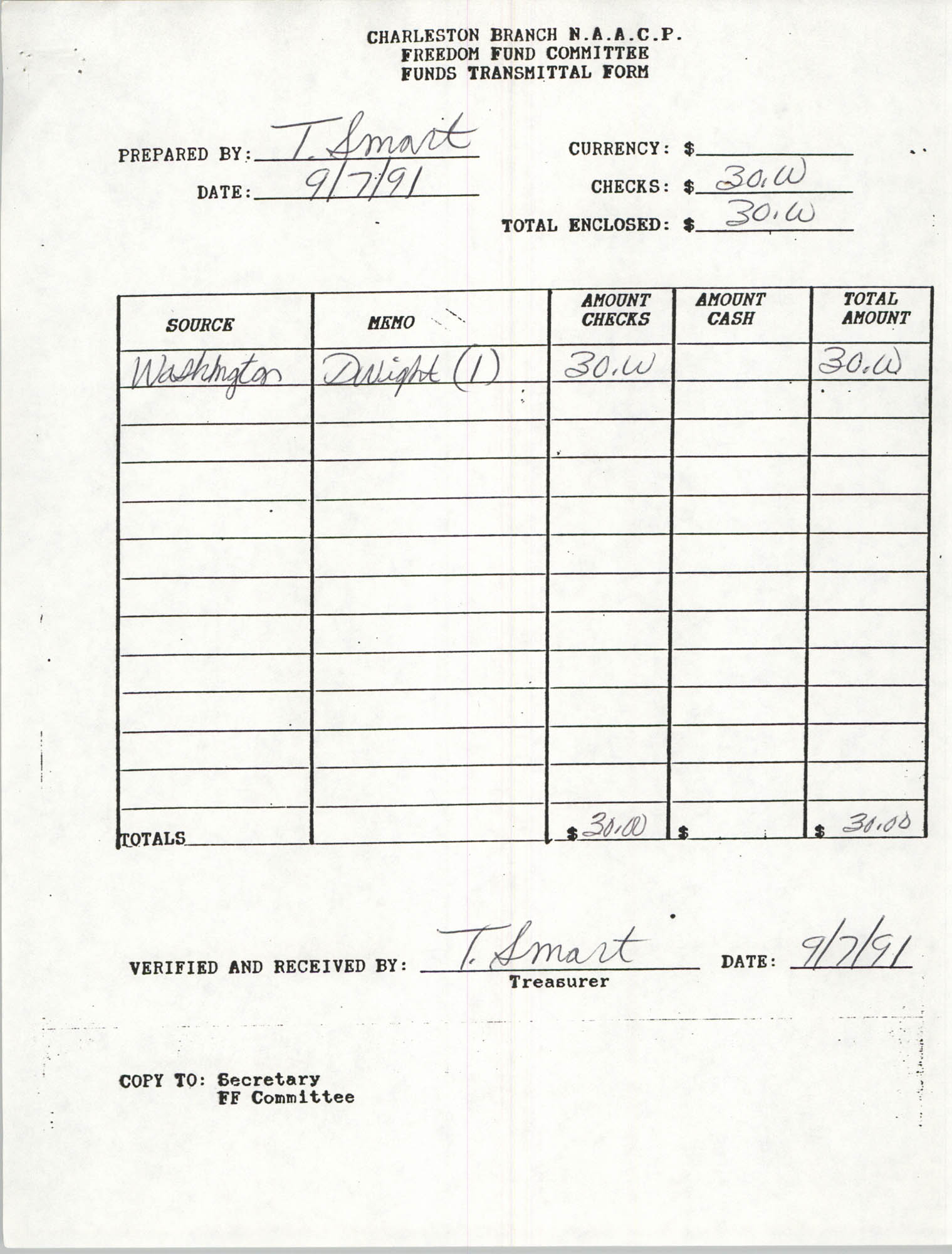 Charleston Branch of the NAACP Funds Transmittal Forms, September 1991, Page 27