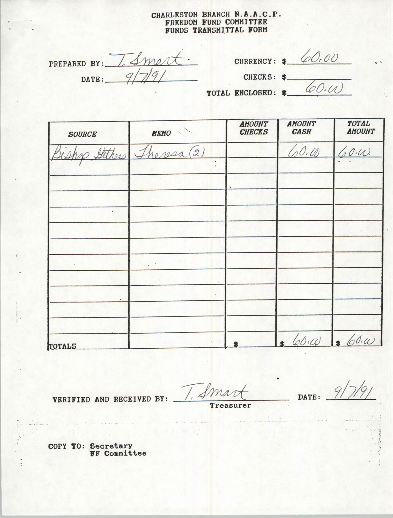Charleston Branch of the NAACP Funds Transmittal Forms, September 1991, Page 28