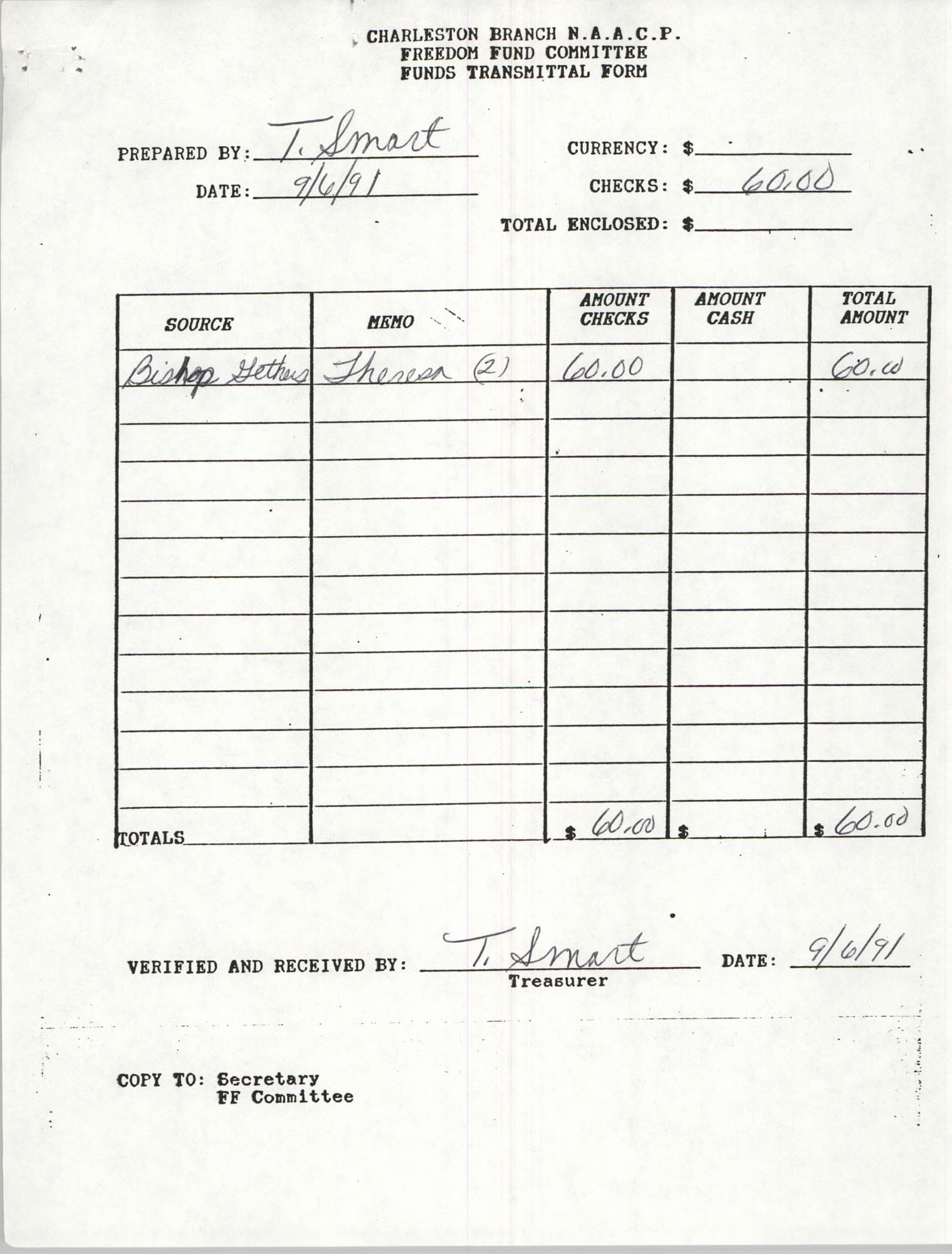 Charleston Branch of the NAACP Funds Transmittal Forms, September 1991, Page 30