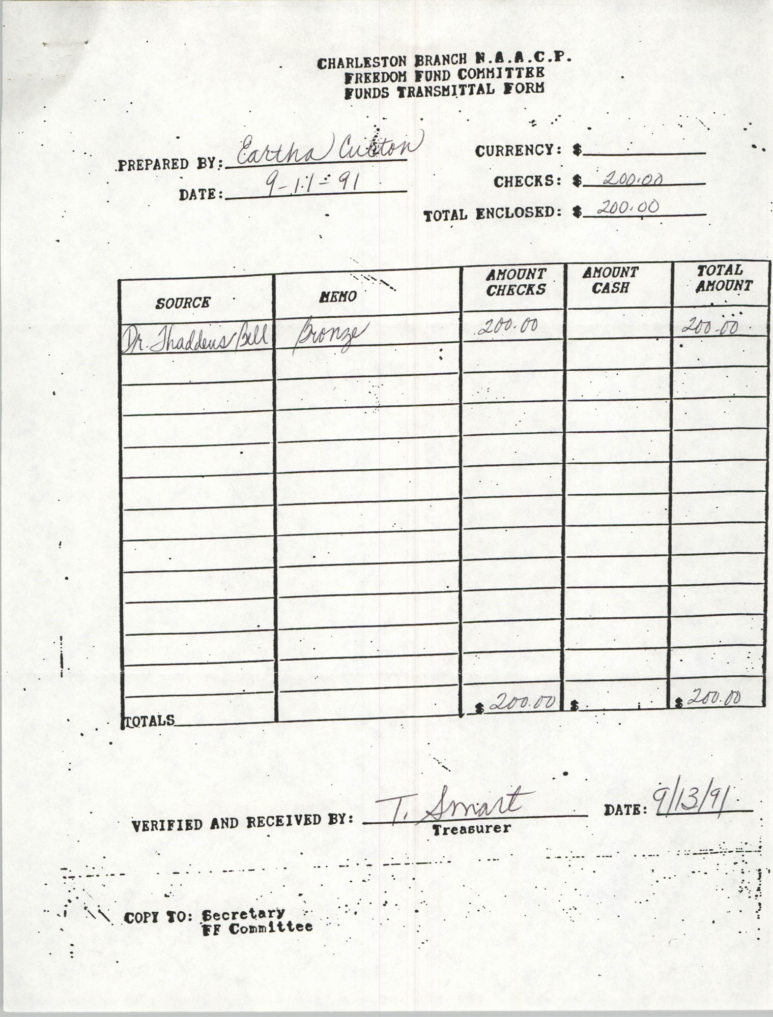 Charleston Branch of the NAACP Funds Transmittal Forms, September 1991, Page 31