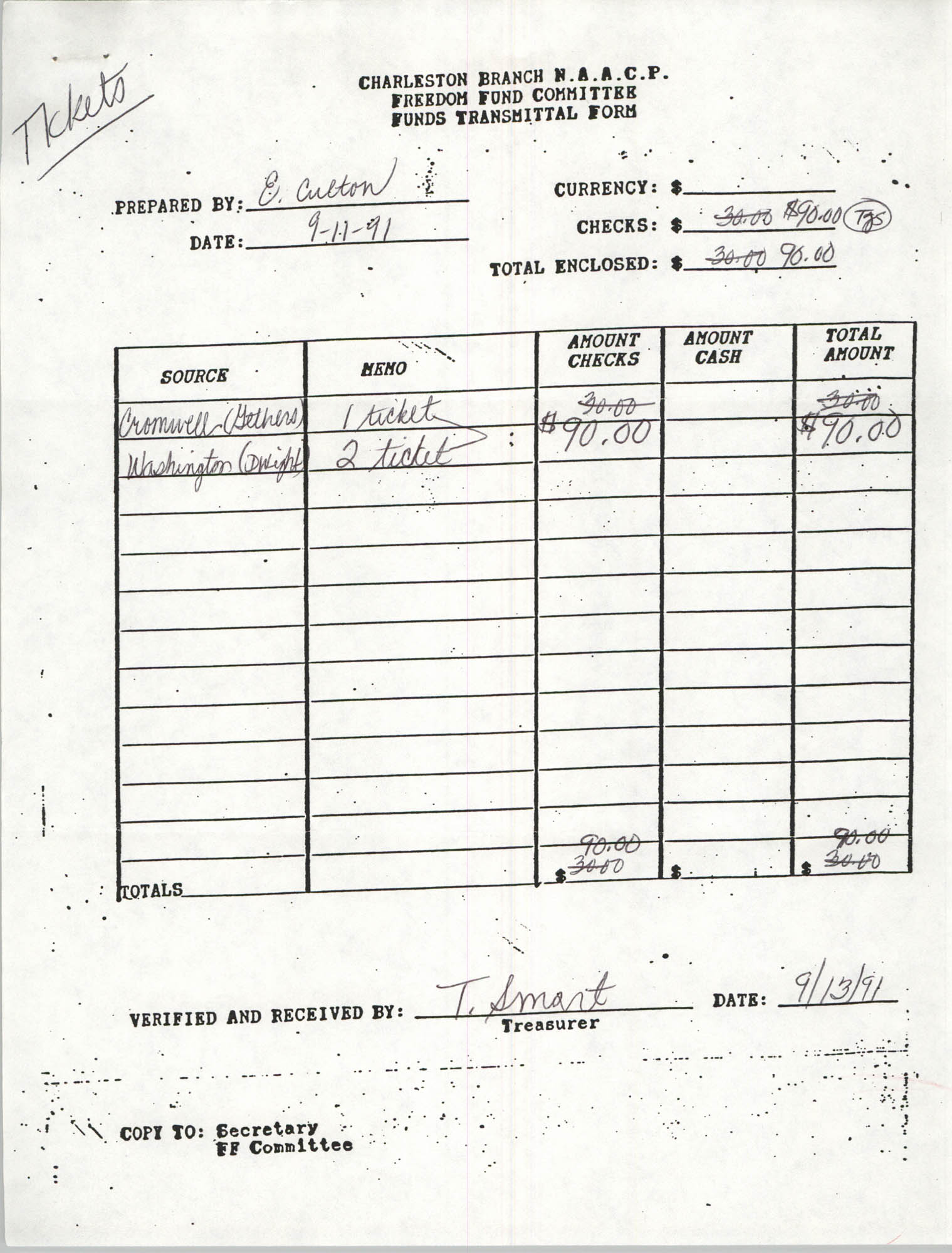 Charleston Branch of the NAACP Funds Transmittal Forms, September 1991, Page 32