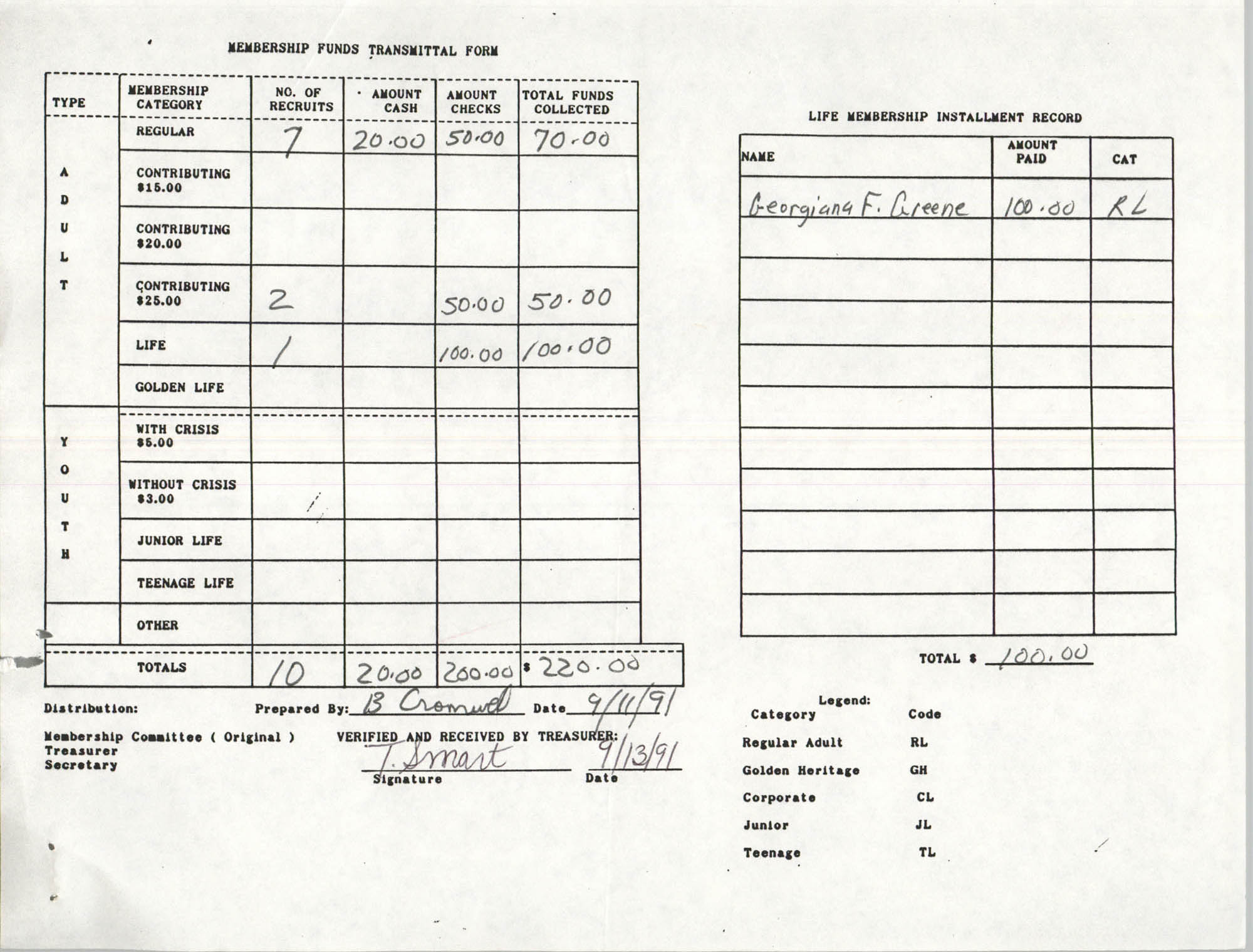 Charleston Branch of the NAACP Funds Transmittal Forms, September 1991, Page 33
