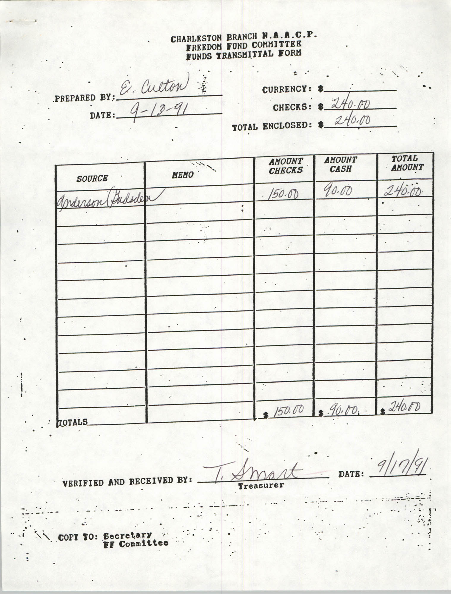 Charleston Branch of the NAACP Funds Transmittal Forms, September 1991, Page 34