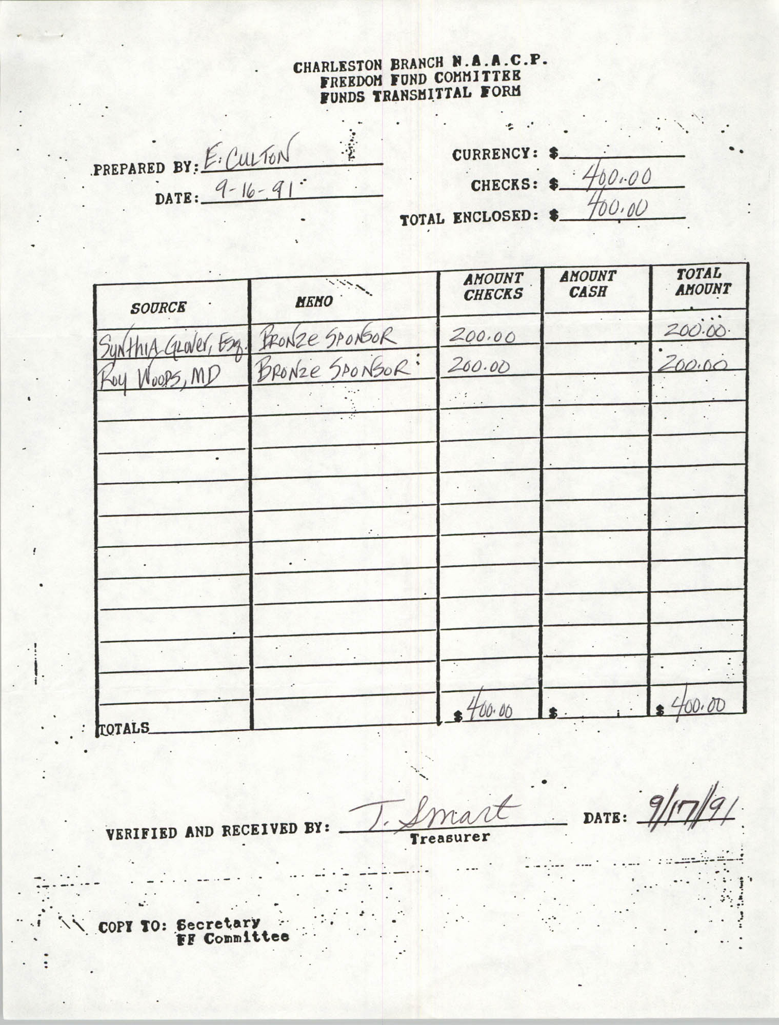 Charleston Branch of the NAACP Funds Transmittal Forms, September 1991, Page 35