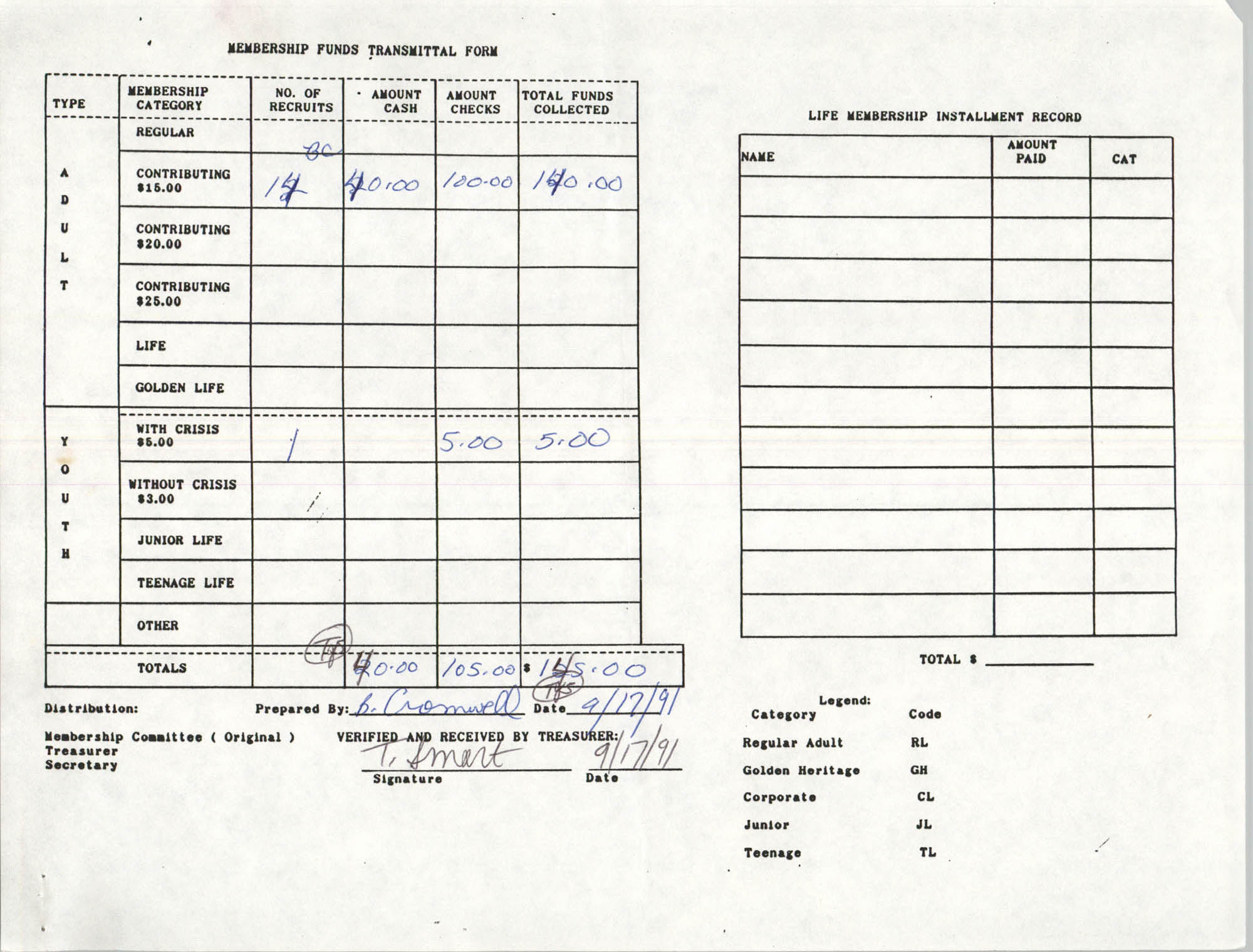 Charleston Branch of the NAACP Funds Transmittal Forms, September 1991, Page 36