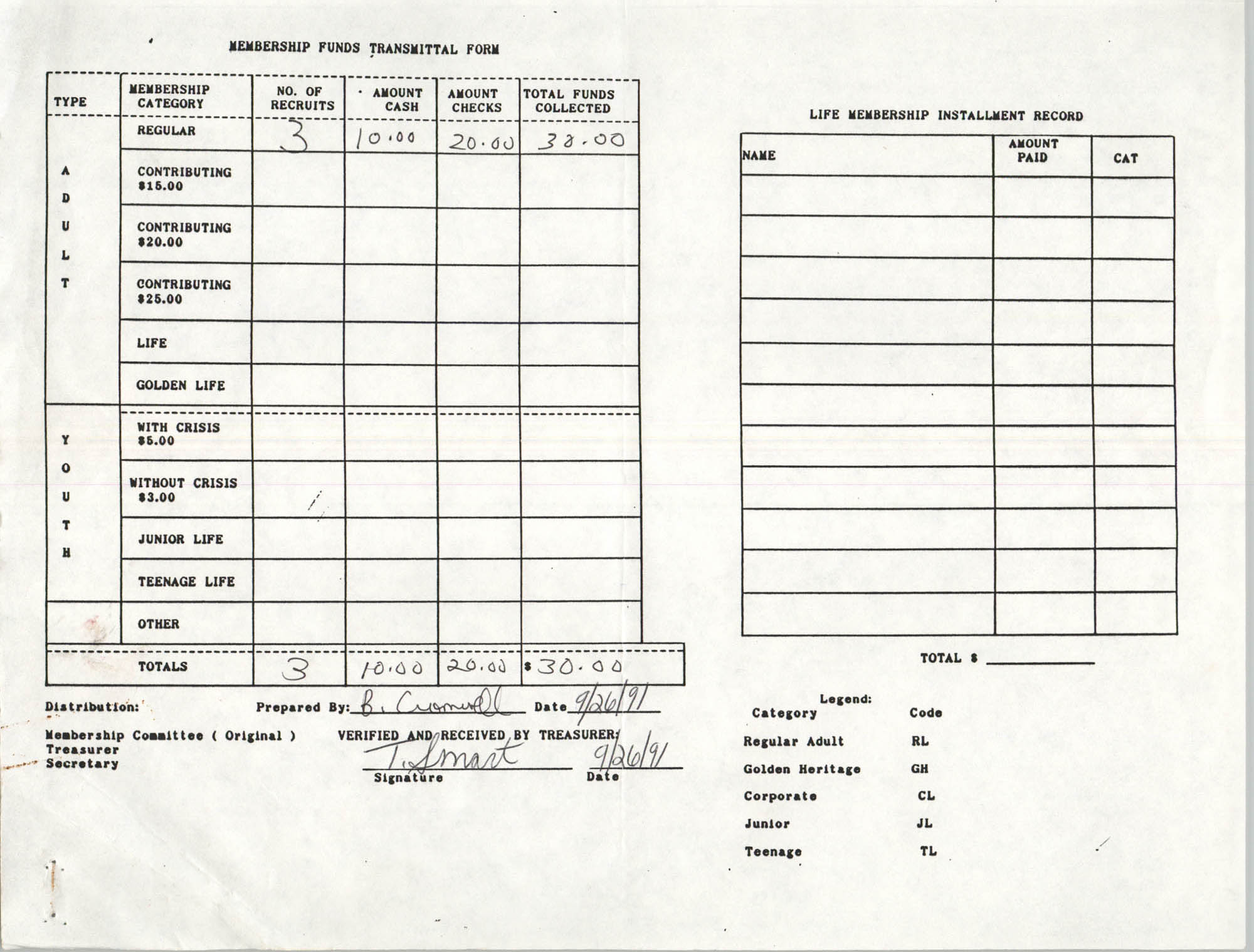 Charleston Branch of the NAACP Funds Transmittal Forms, September 1991, Page 38