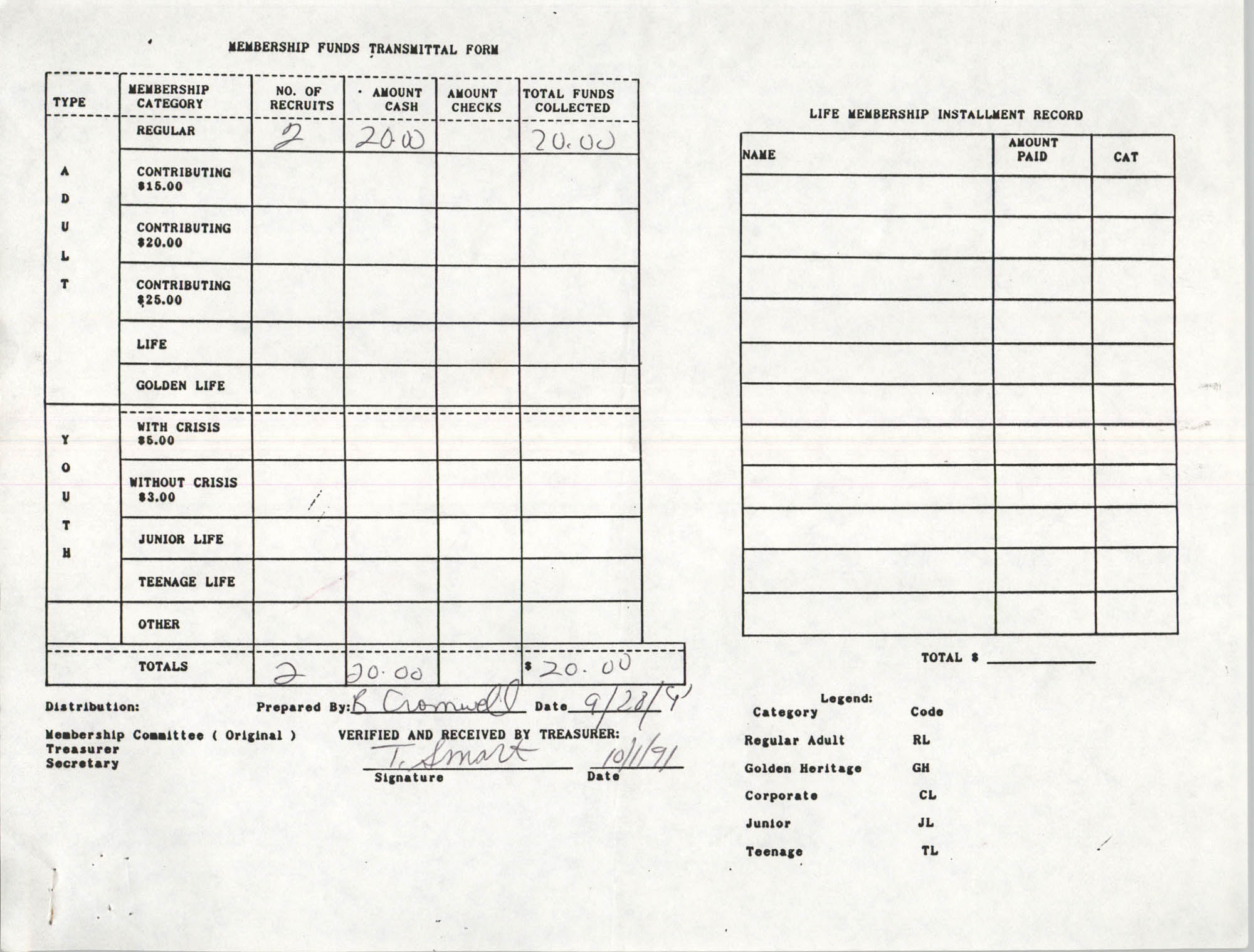 Charleston Branch of the NAACP Funds Transmittal Forms, October 1991, Page 1