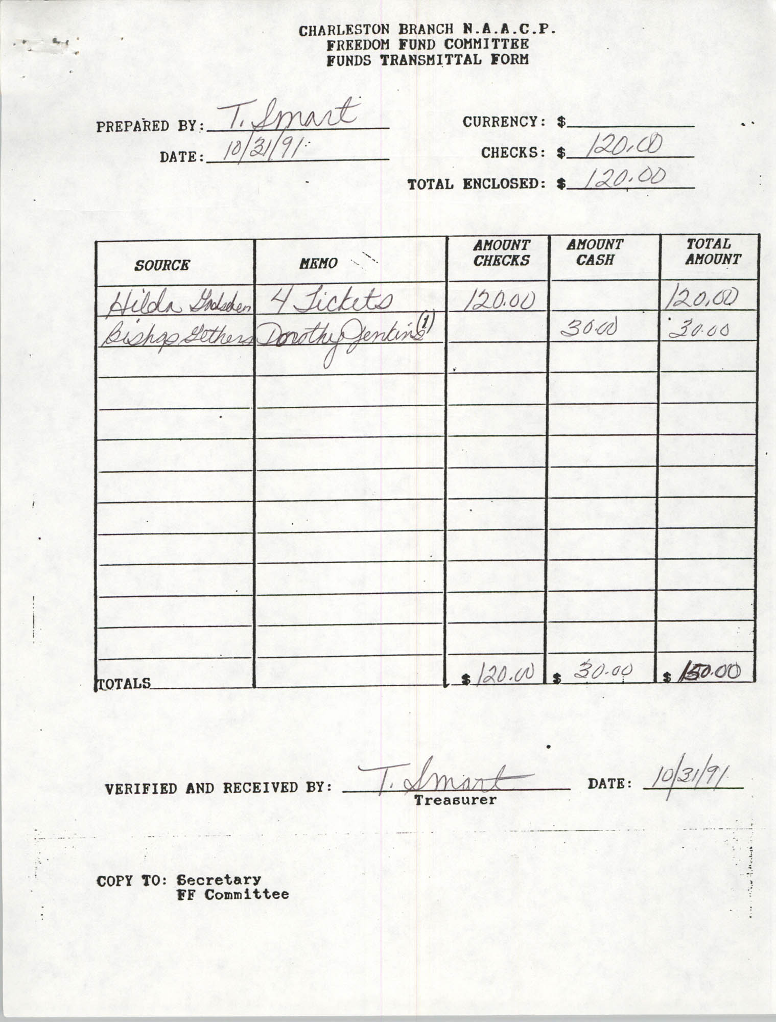 Charleston Branch of the NAACP Funds Transmittal Forms, November 1991, Page 1