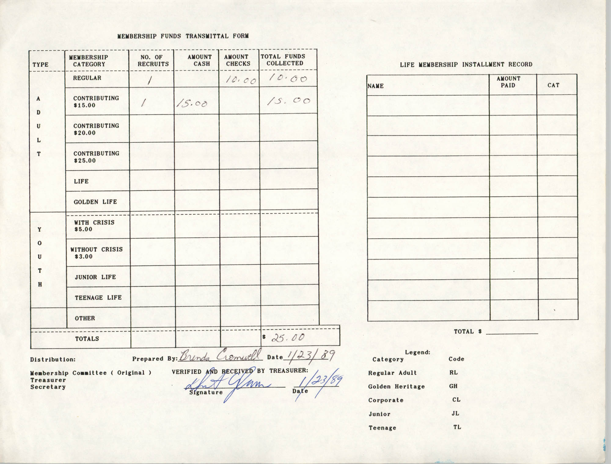 Charleston Branch of the NAACP Funds Transmittal Forms, January 1989, Page 1