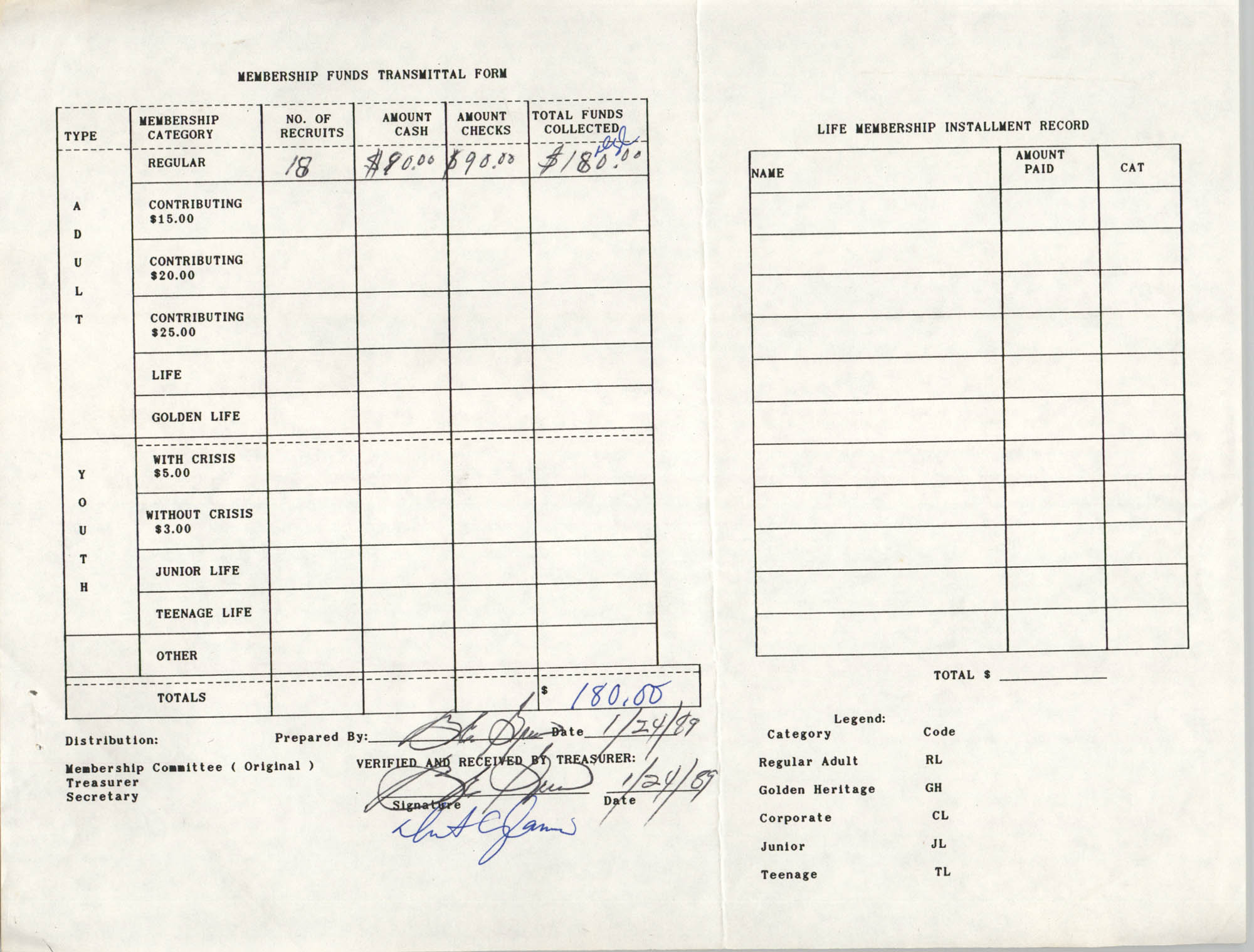 Charleston Branch of the NAACP Funds Transmittal Forms, January 1989, Page 2