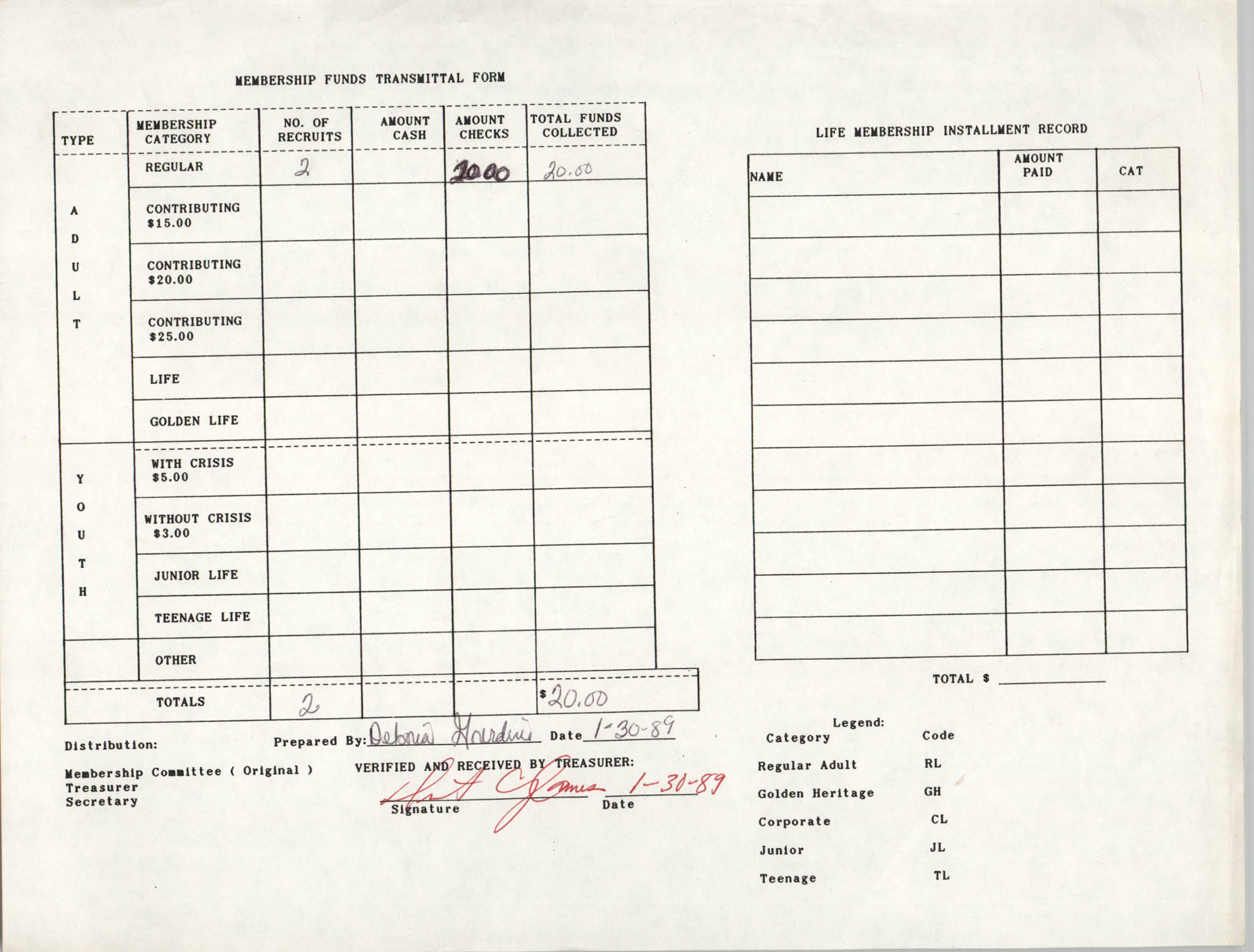 Charleston Branch of the NAACP Funds Transmittal Forms, January 1989, Page 3