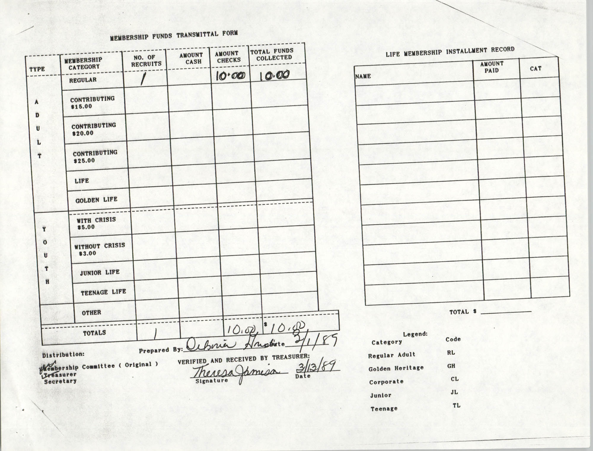 Charleston Branch of the NAACP Funds Transmittal Forms, February 1989, Page 1