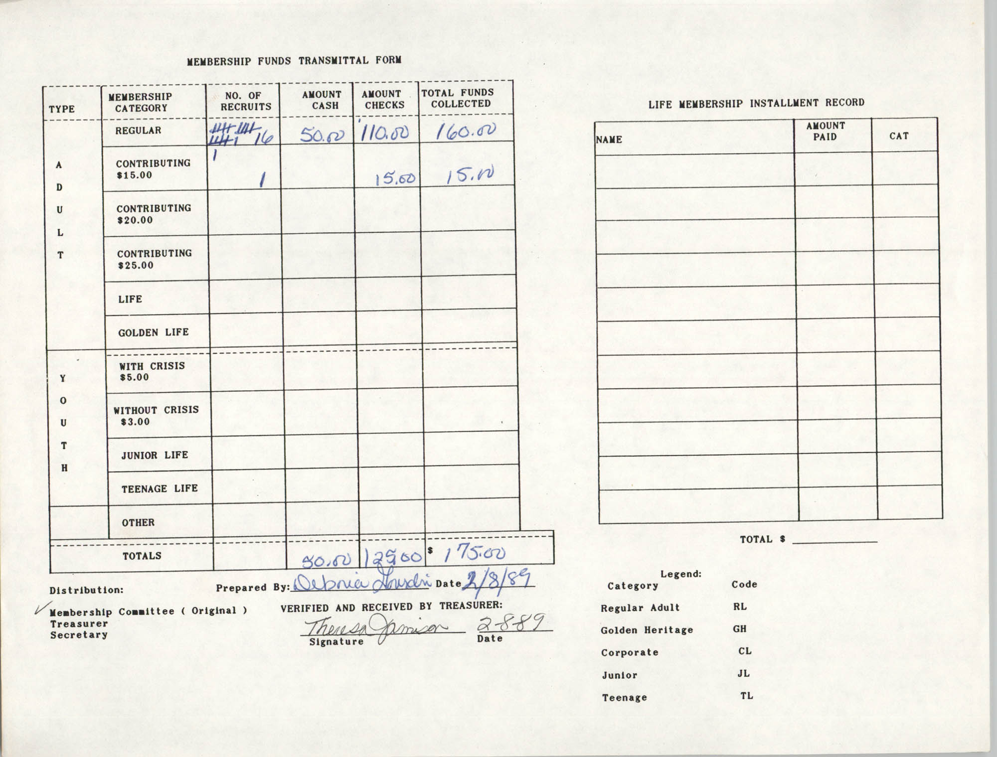 Charleston Branch of the NAACP Funds Transmittal Forms, February 1989, Page 2