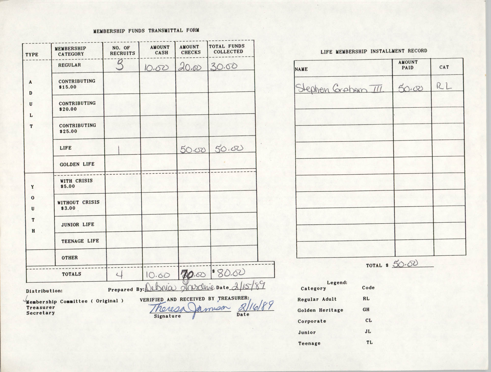 Charleston Branch of the NAACP Funds Transmittal Forms, February 1989, Page 3