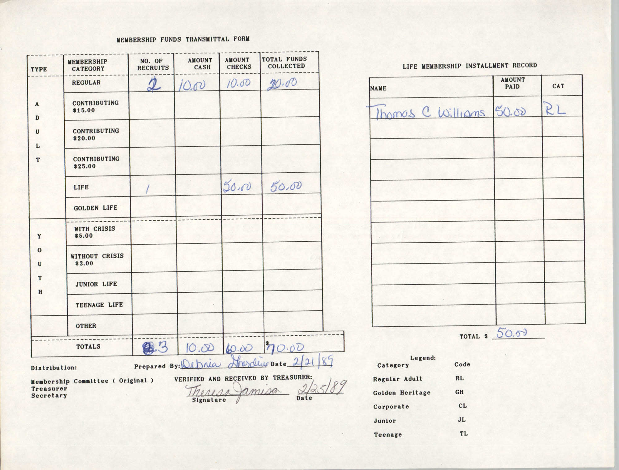 Charleston Branch of the NAACP Funds Transmittal Forms, February 1989, Page 4