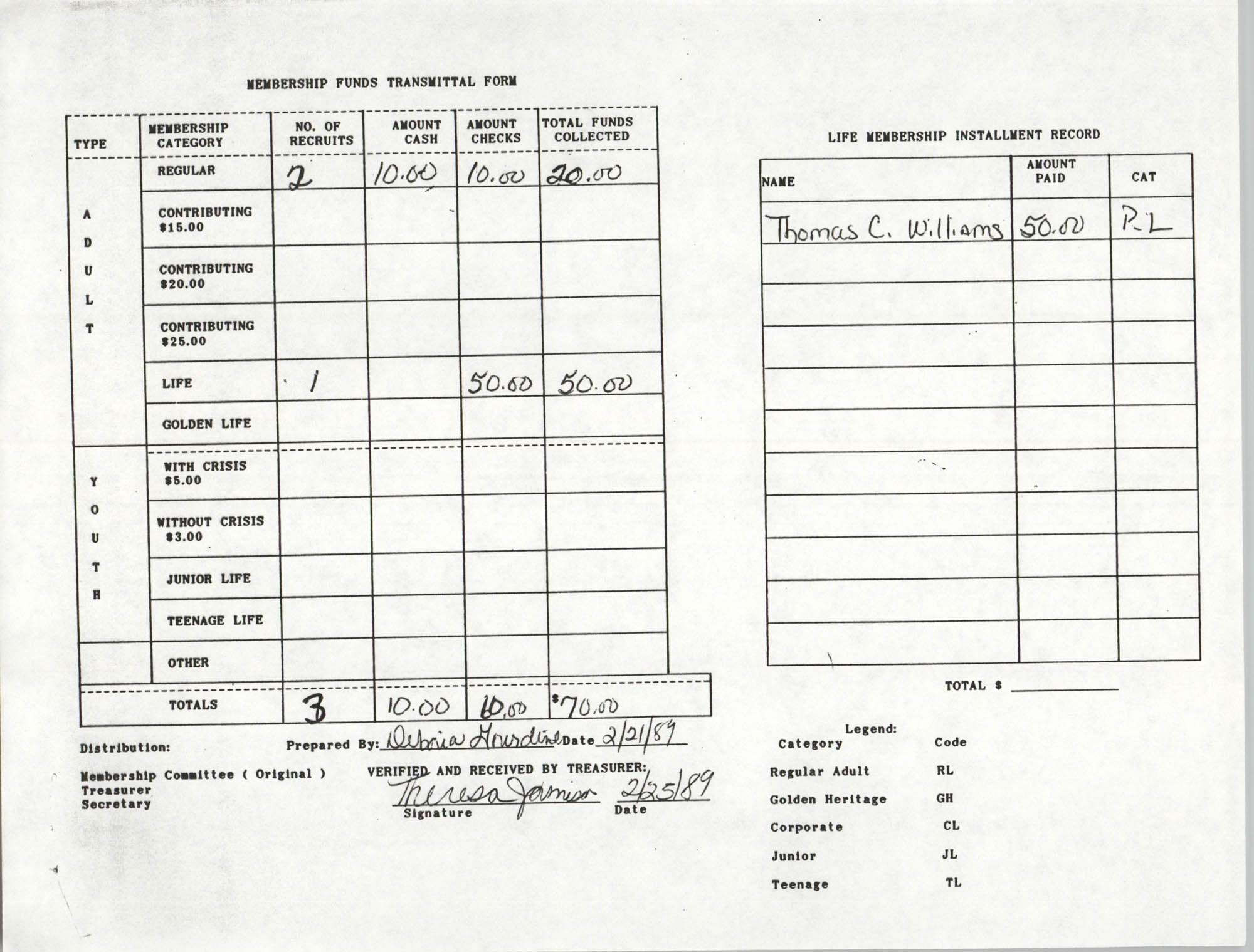 Charleston Branch of the NAACP Funds Transmittal Forms, February 1989, Page 5