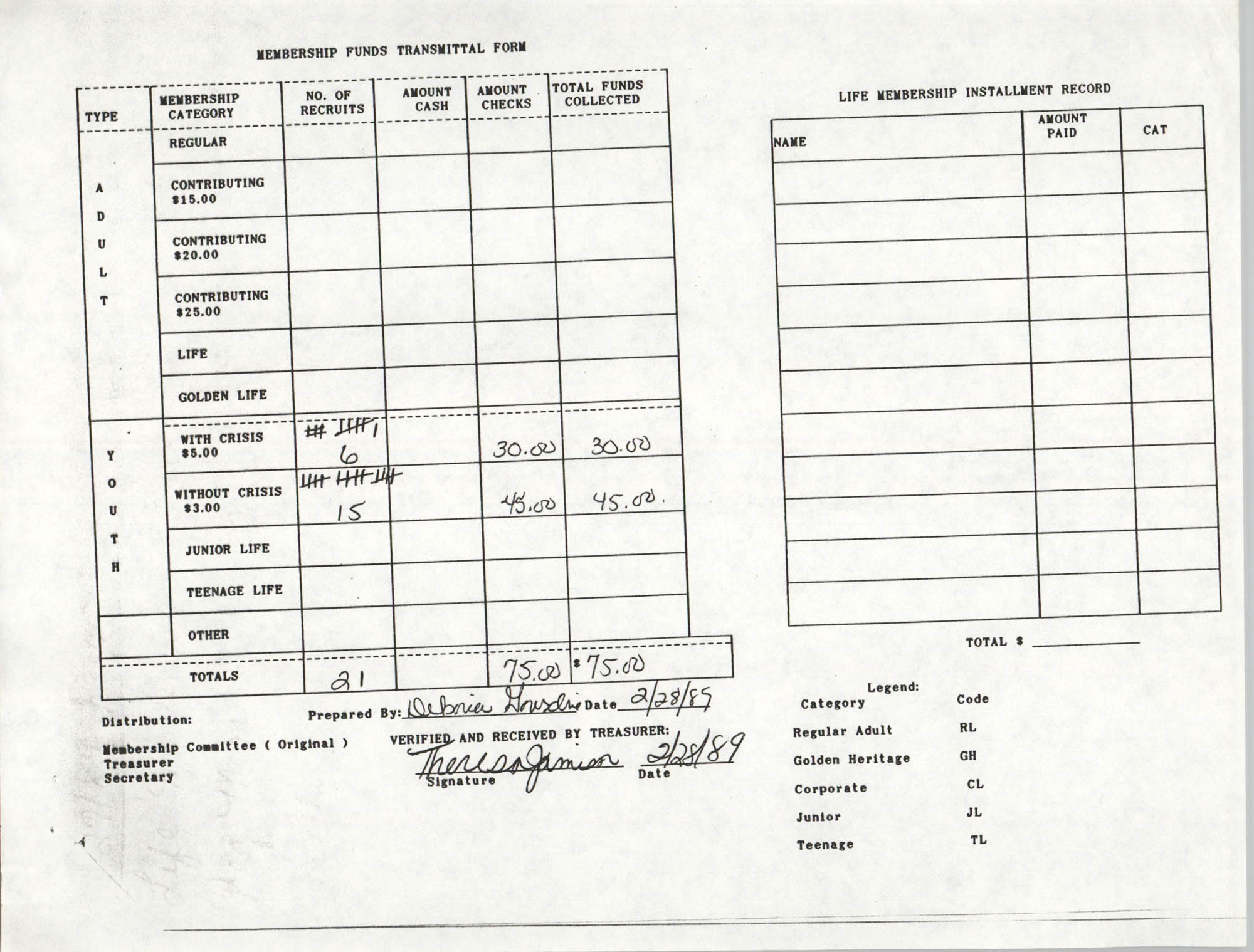 Charleston Branch of the NAACP Funds Transmittal Forms, February 1989, Page 6