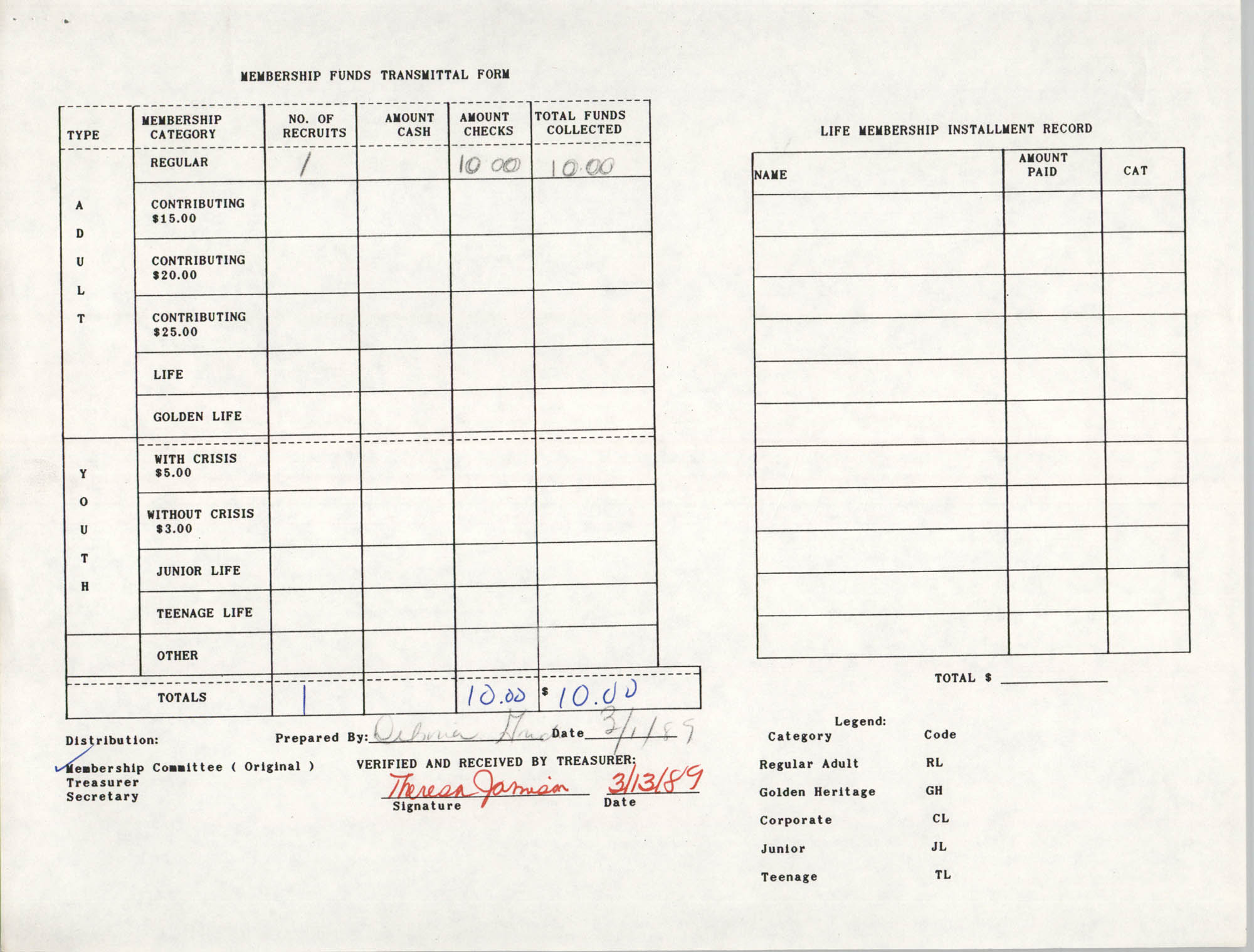 Charleston Branch of the NAACP Funds Transmittal Forms, March 1989, Page 1