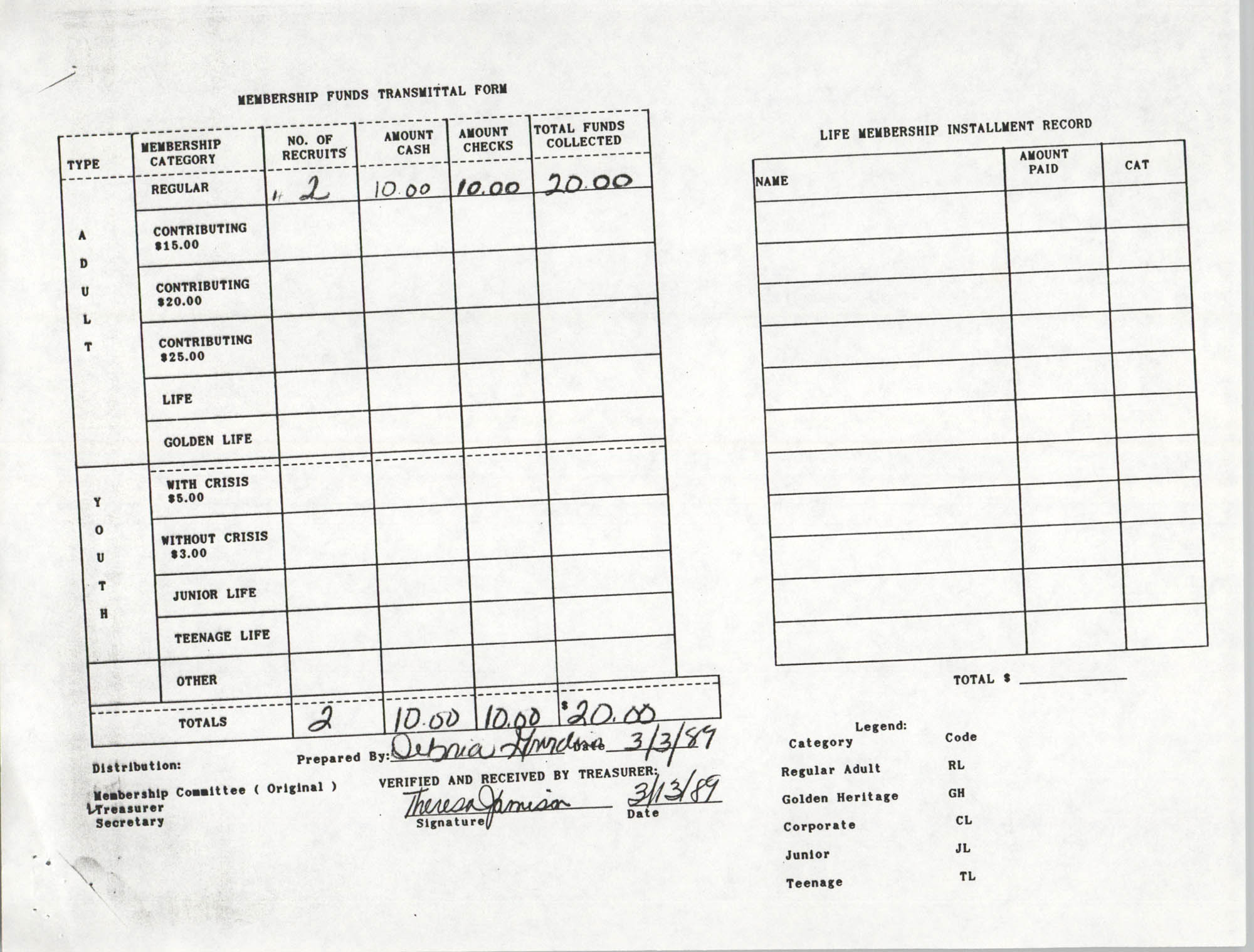 Charleston Branch of the NAACP Funds Transmittal Forms, March 1989, Page 2