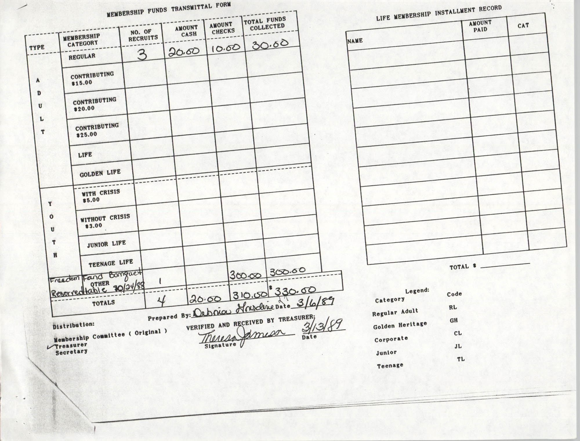Charleston Branch of the NAACP Funds Transmittal Forms, March 1989, Page 3