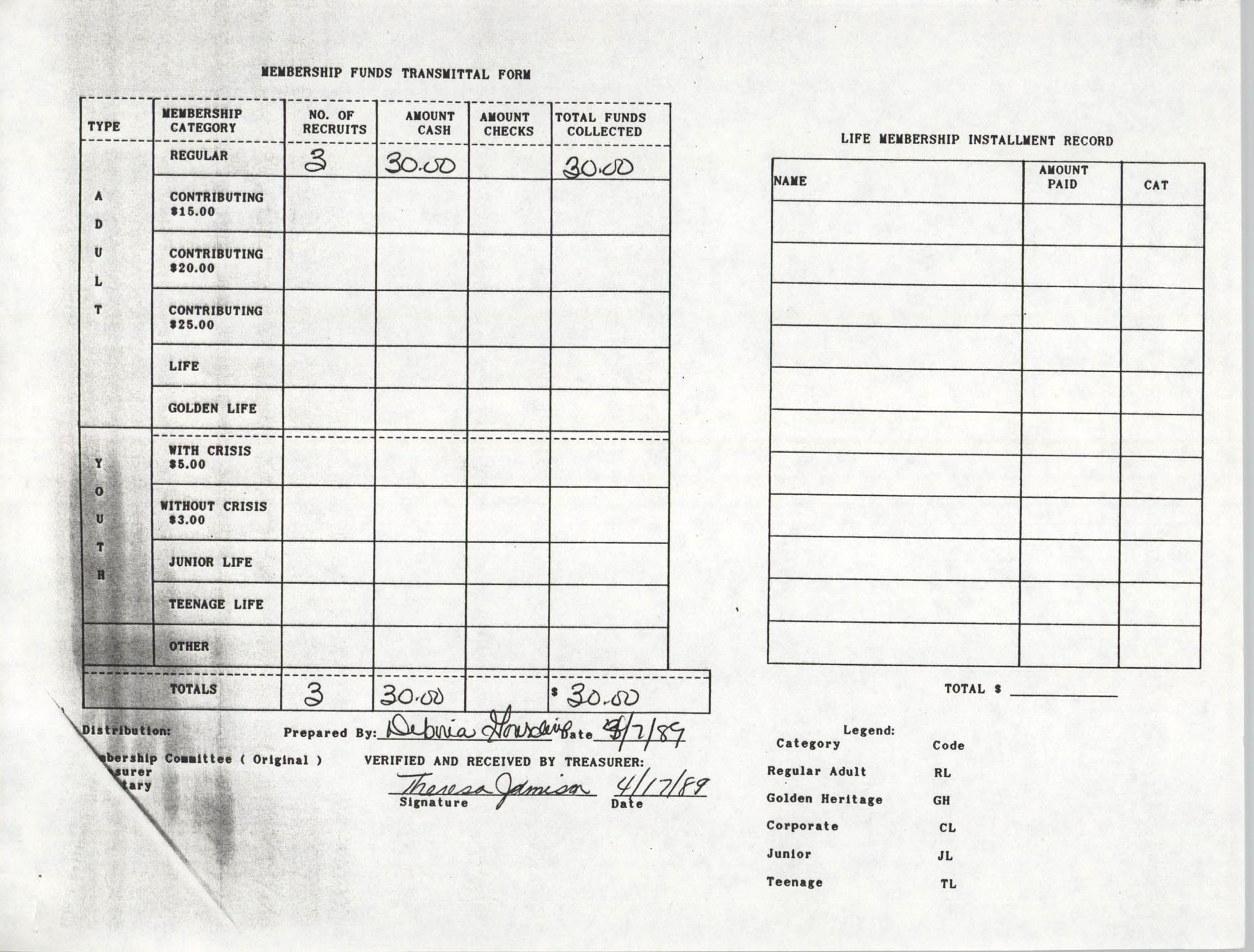 Charleston Branch of the NAACP Funds Transmittal Forms, April 1989, Page 1