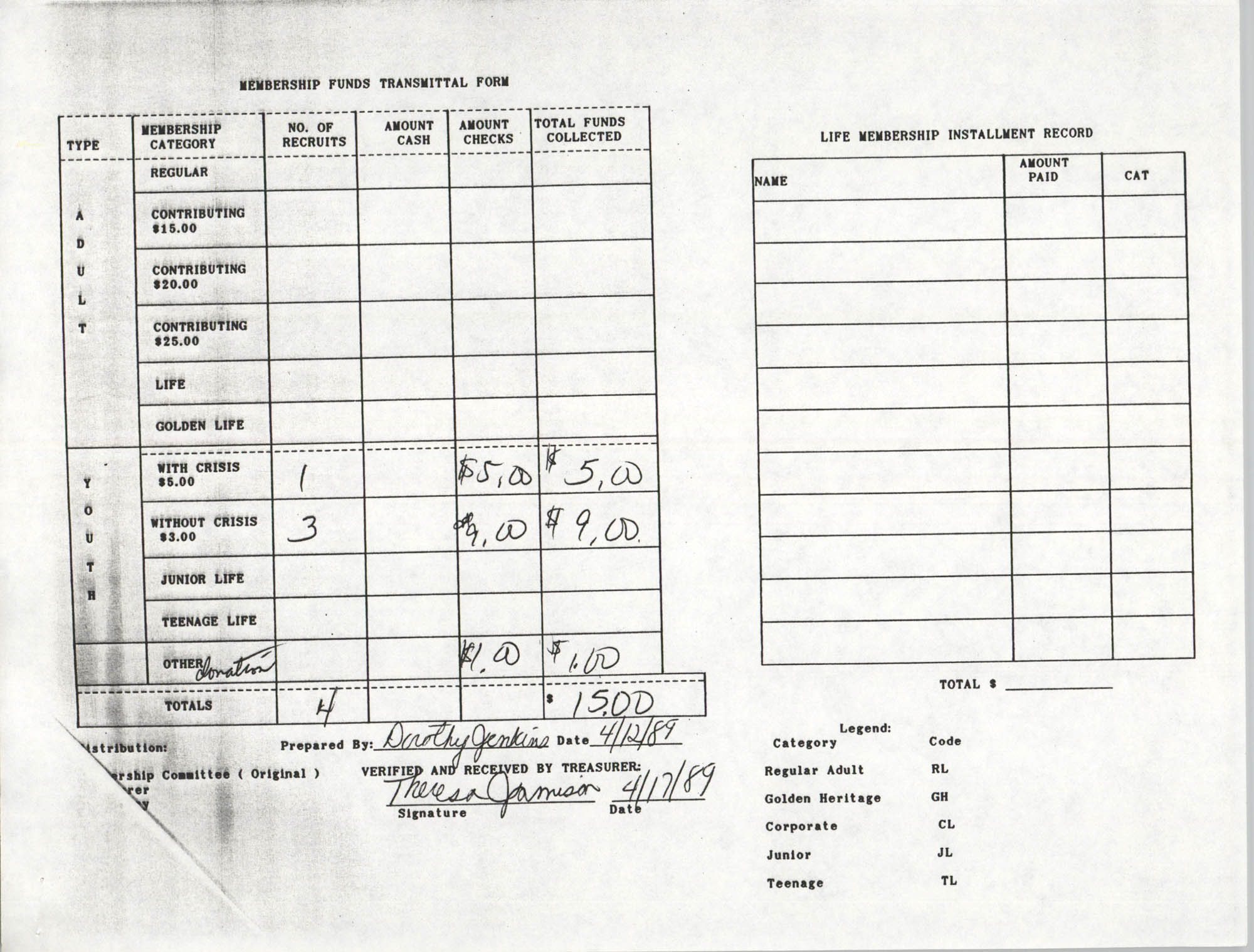 Charleston Branch of the NAACP Funds Transmittal Forms, April 1989, Page 2