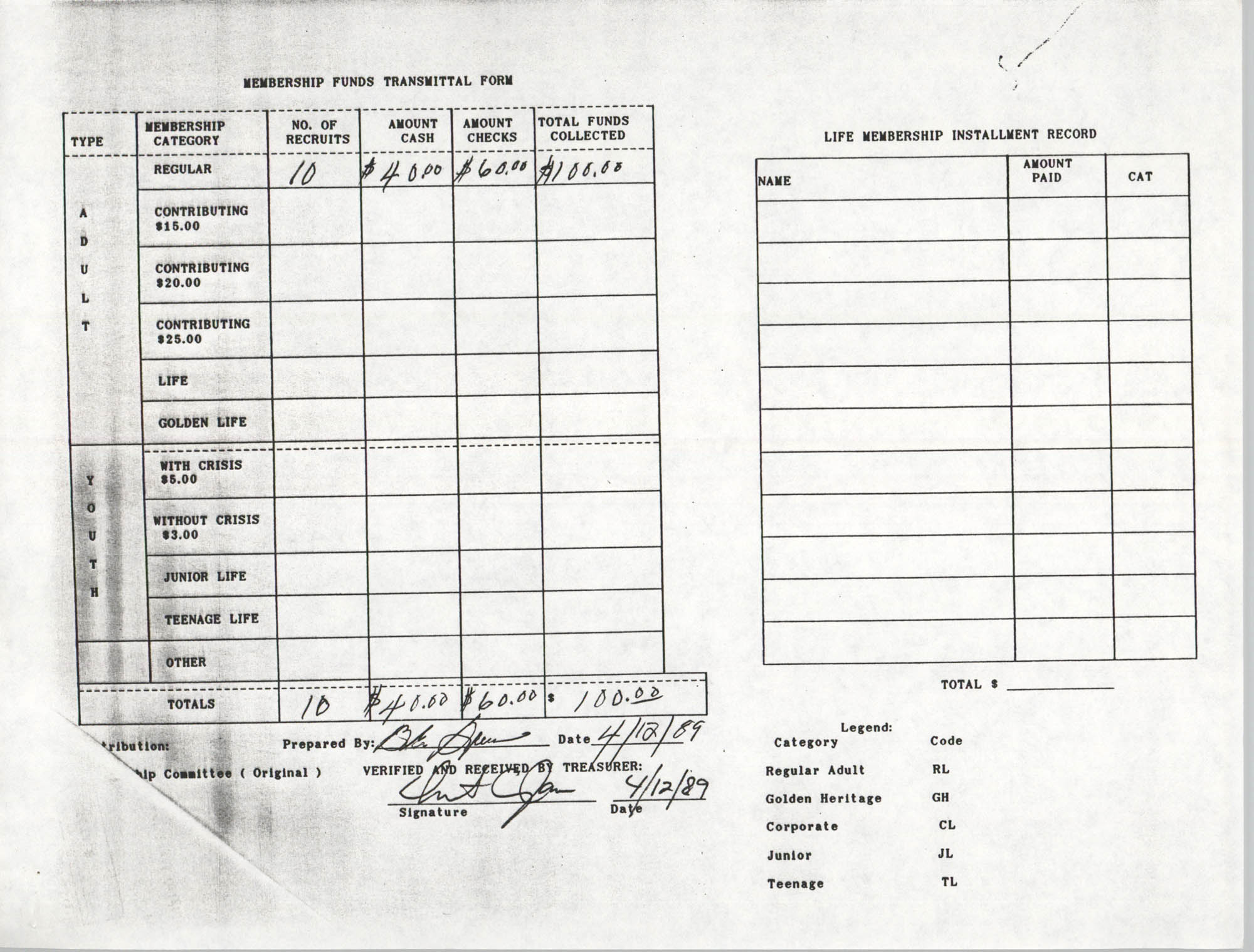 Charleston Branch of the NAACP Funds Transmittal Forms, April 1989, Page 3