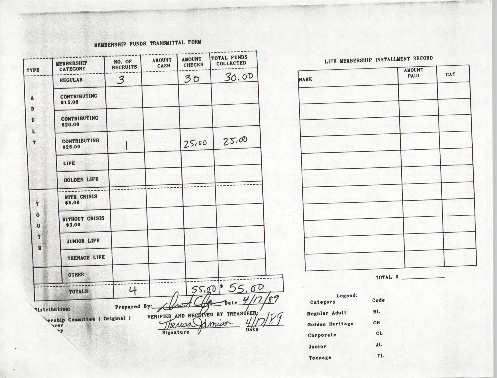 Charleston Branch of the NAACP Funds Transmittal Forms, April 1989, Page 4