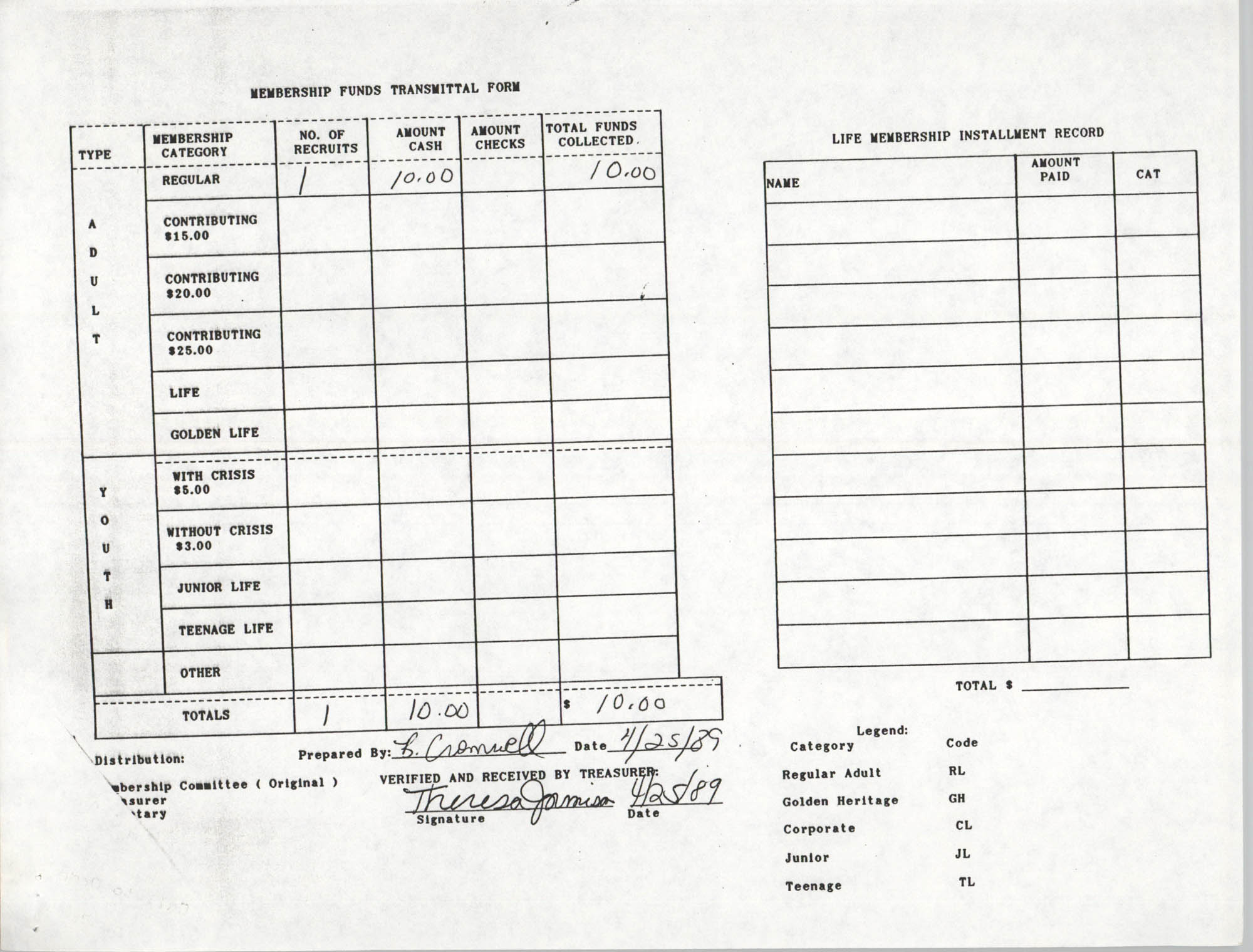 Charleston Branch of the NAACP Funds Transmittal Forms, April 1989, Page 5