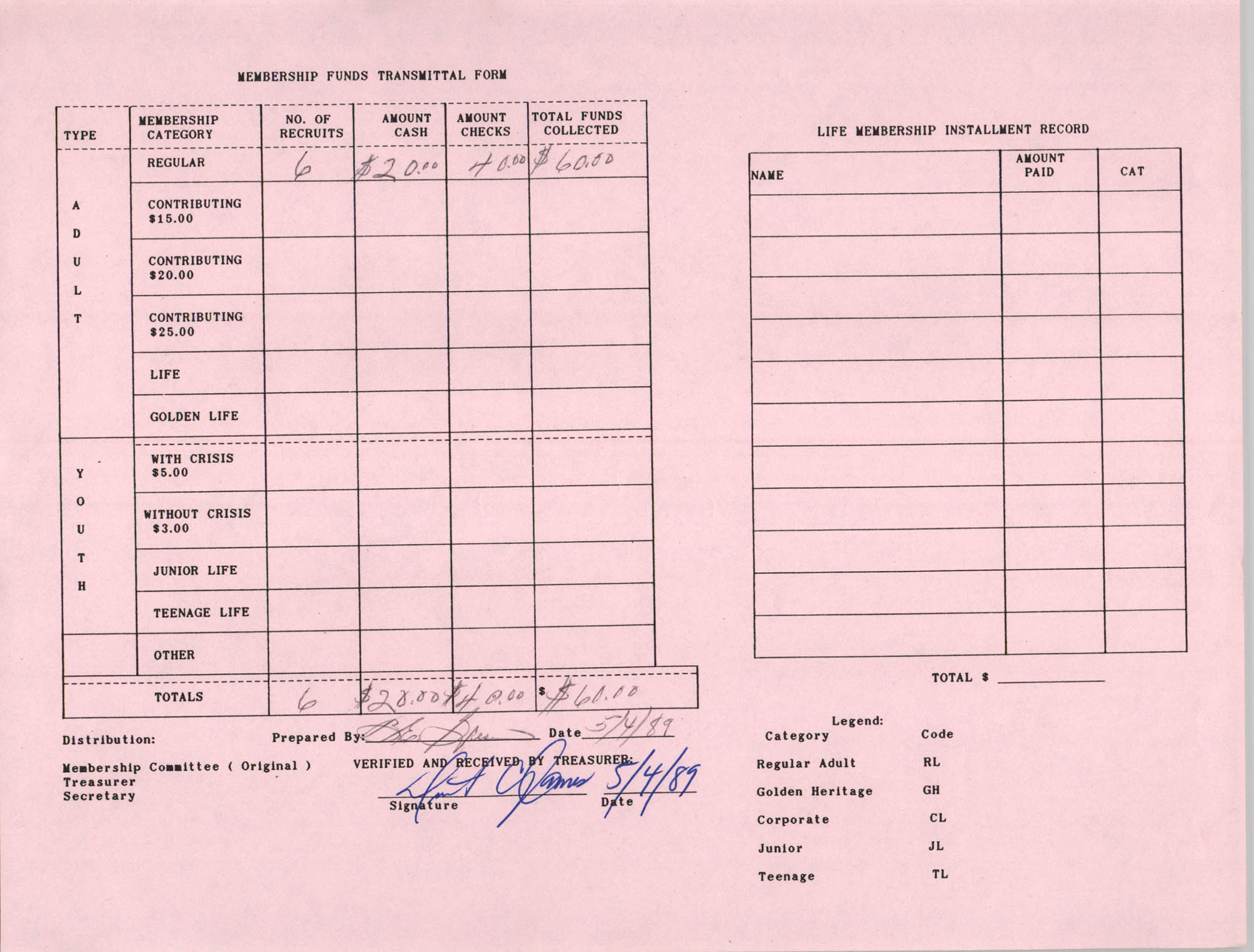 Charleston Branch of the NAACP Funds Transmittal Forms, May 1989, Page 2