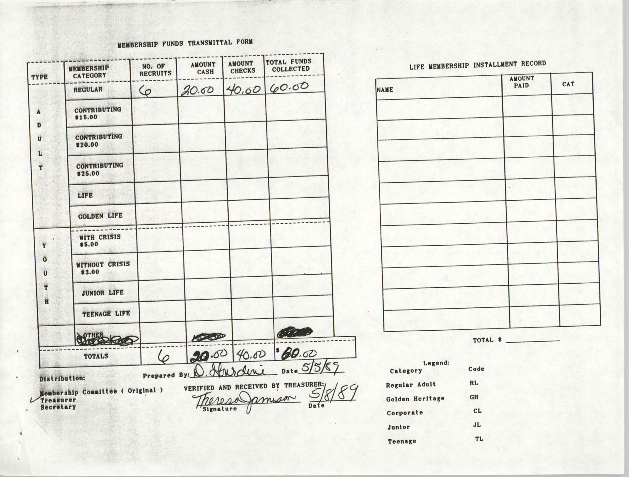 Charleston Branch of the NAACP Funds Transmittal Forms, May 1989, Page 3