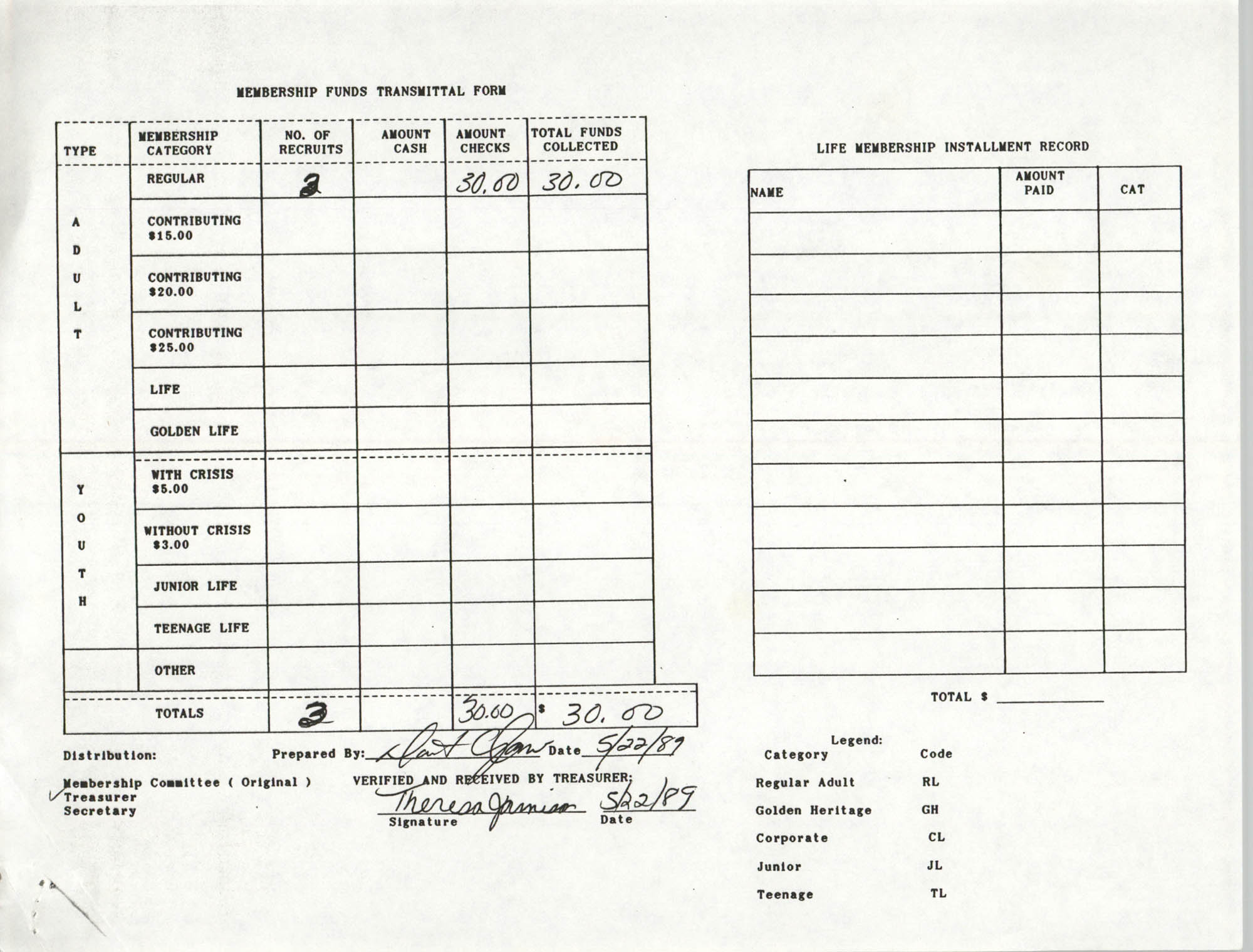 Charleston Branch of the NAACP Funds Transmittal Forms, May 1989, Page 4