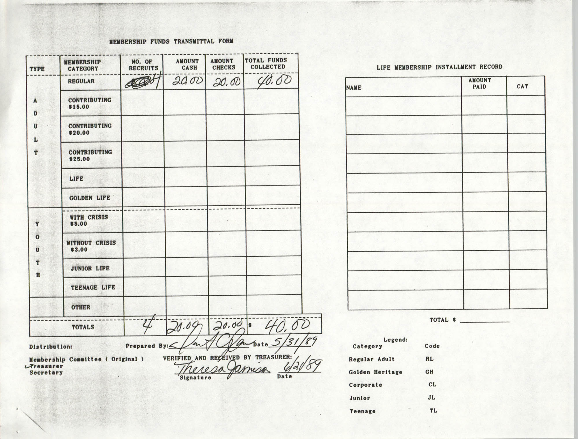 Charleston Branch of the NAACP Funds Transmittal Forms, May 1989, Page 5
