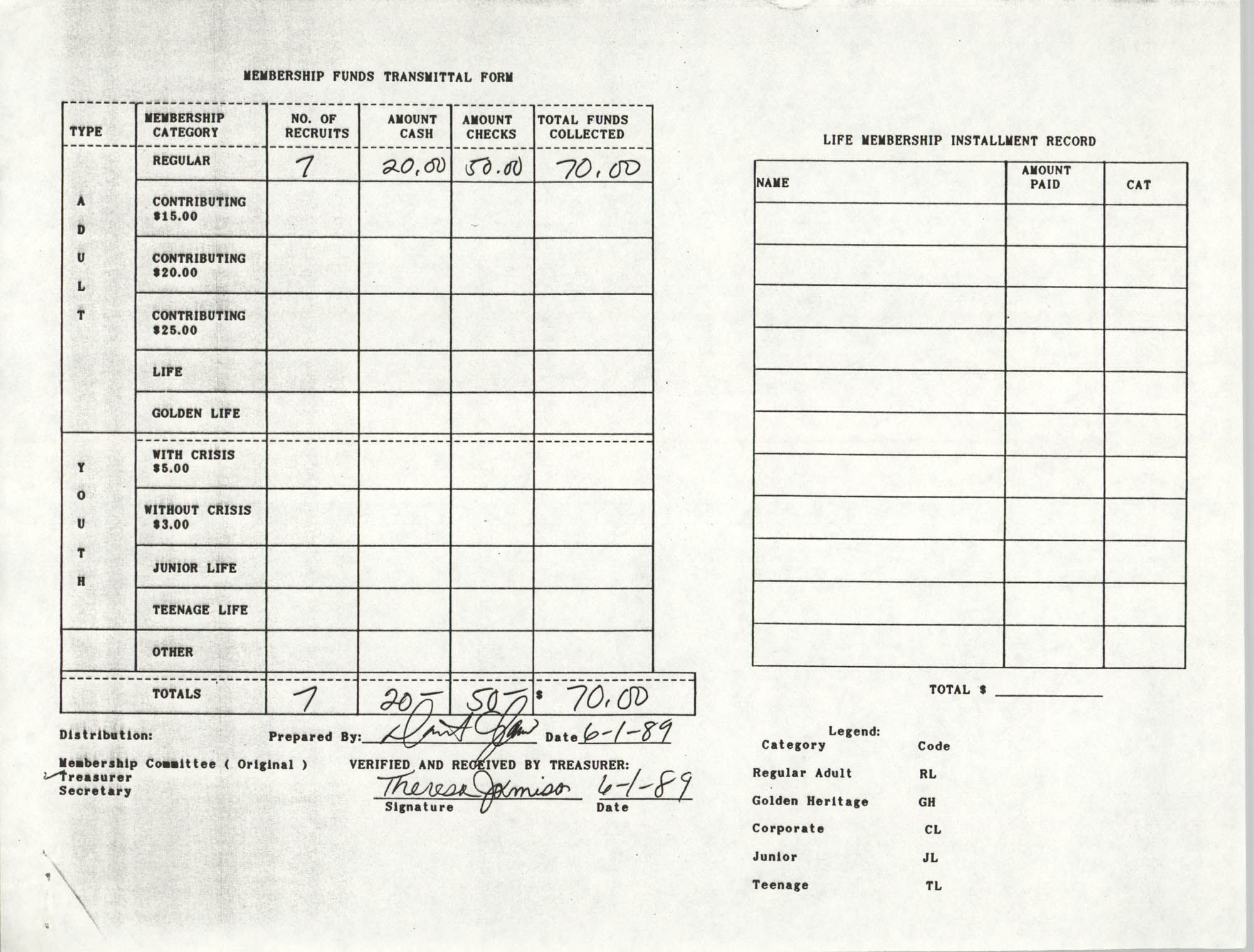 Charleston Branch of the NAACP Funds Transmittal Forms, June 1989, Page 1