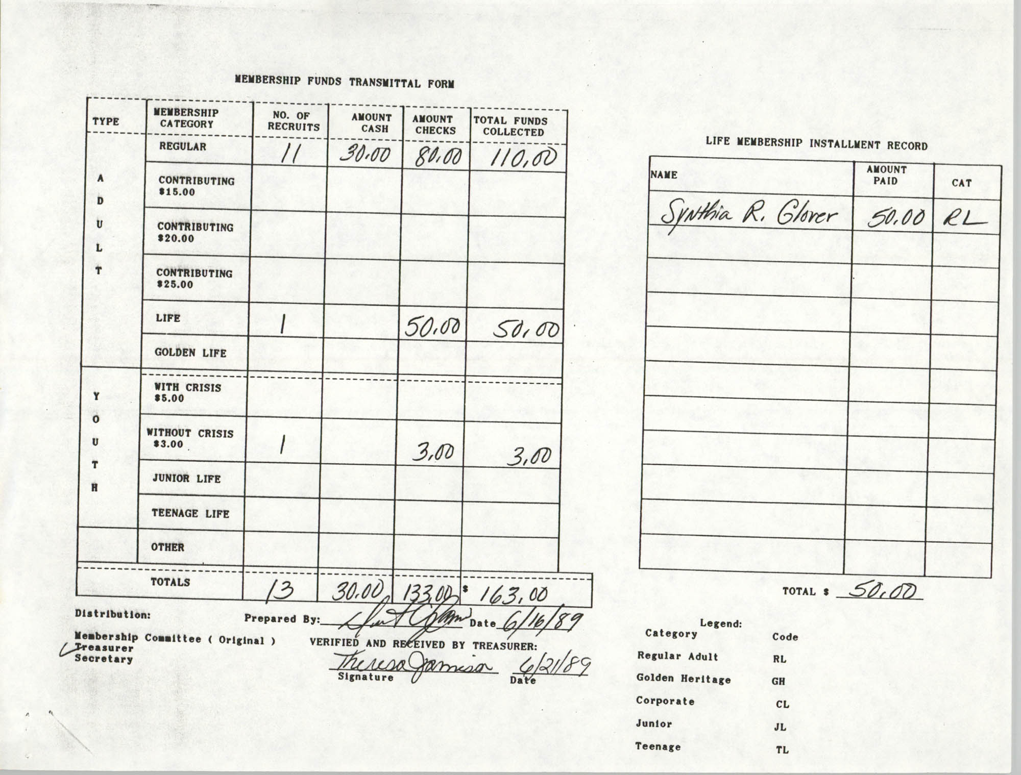 Charleston Branch of the NAACP Funds Transmittal Forms, June 1989, Page 2