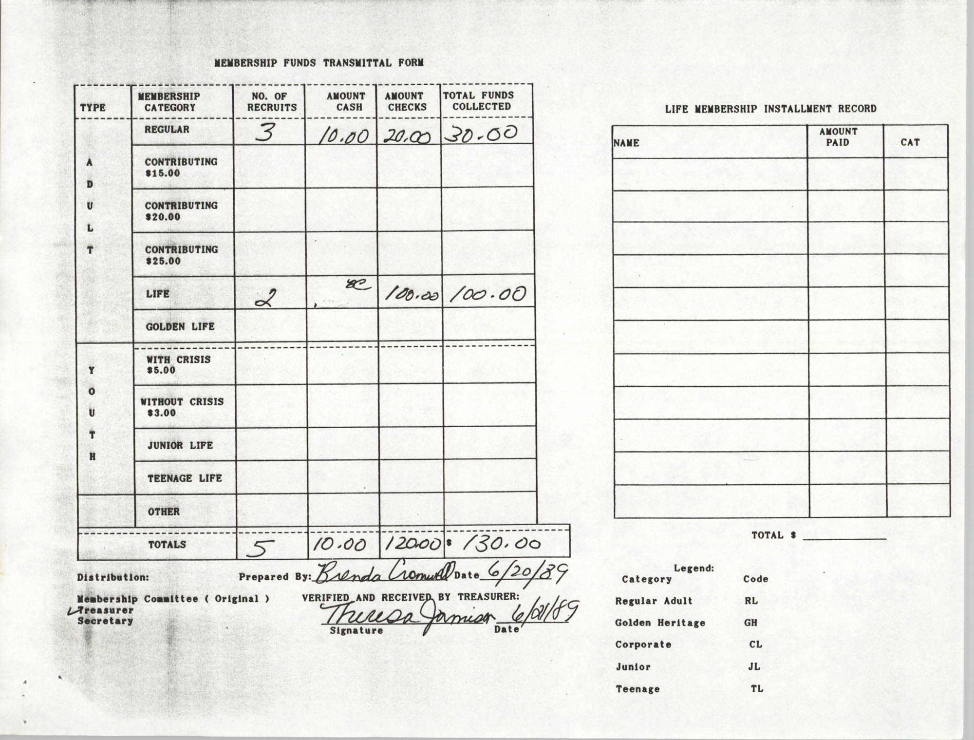 Charleston Branch of the NAACP Funds Transmittal Forms, June 1989, Page 4