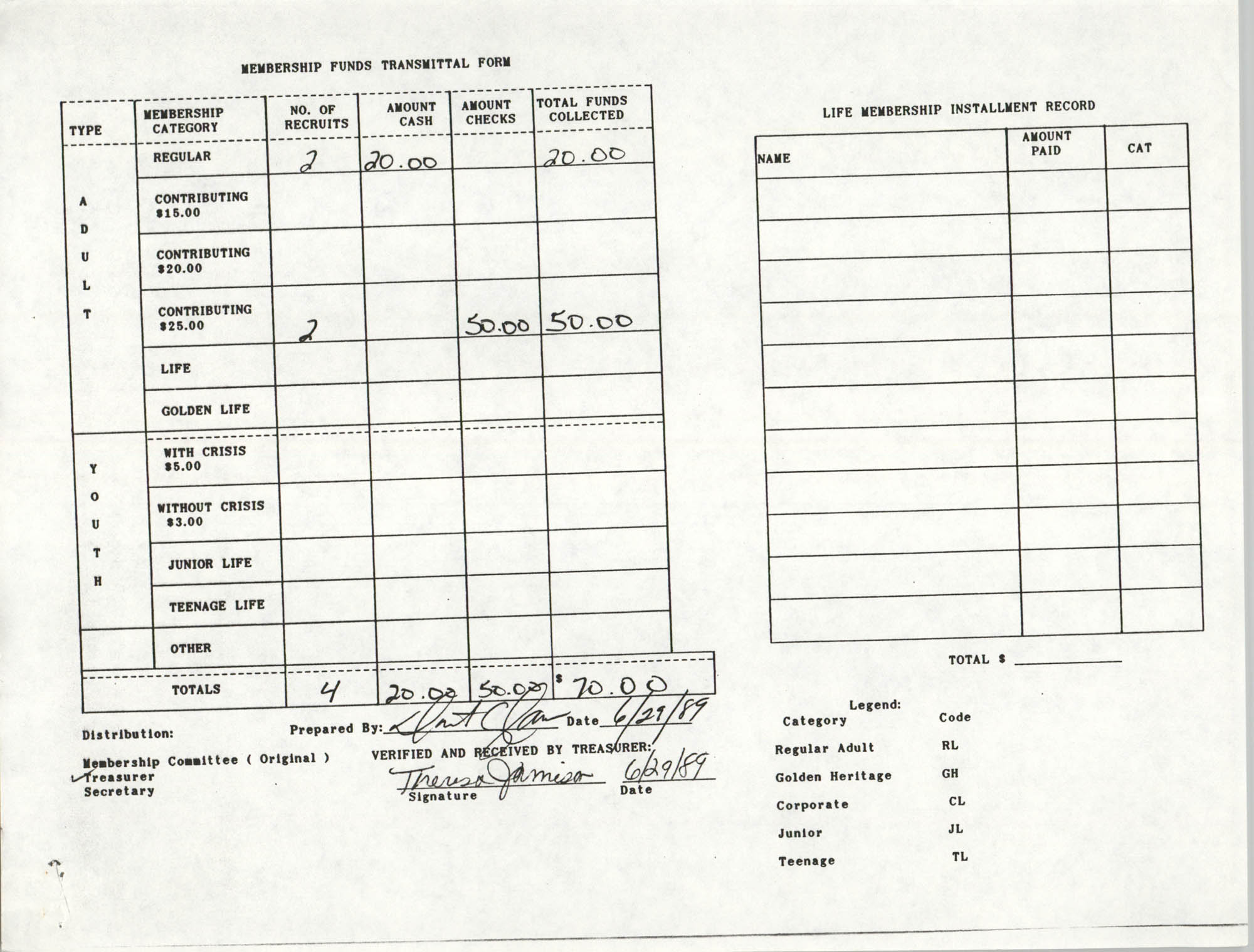 Charleston Branch of the NAACP Funds Transmittal Forms, June 1989, Page 5