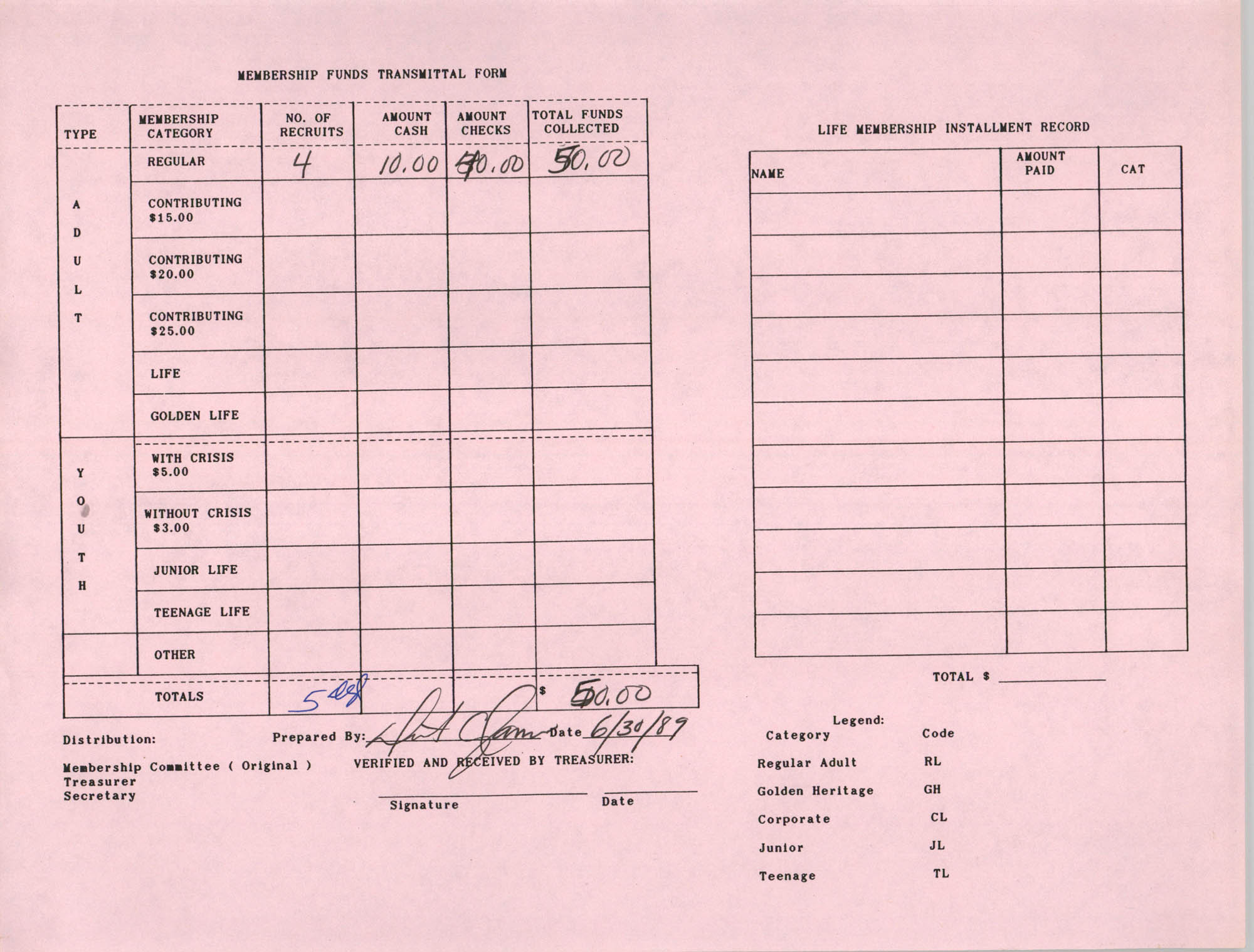 Charleston Branch of the NAACP Funds Transmittal Forms, June 1989, Page 6